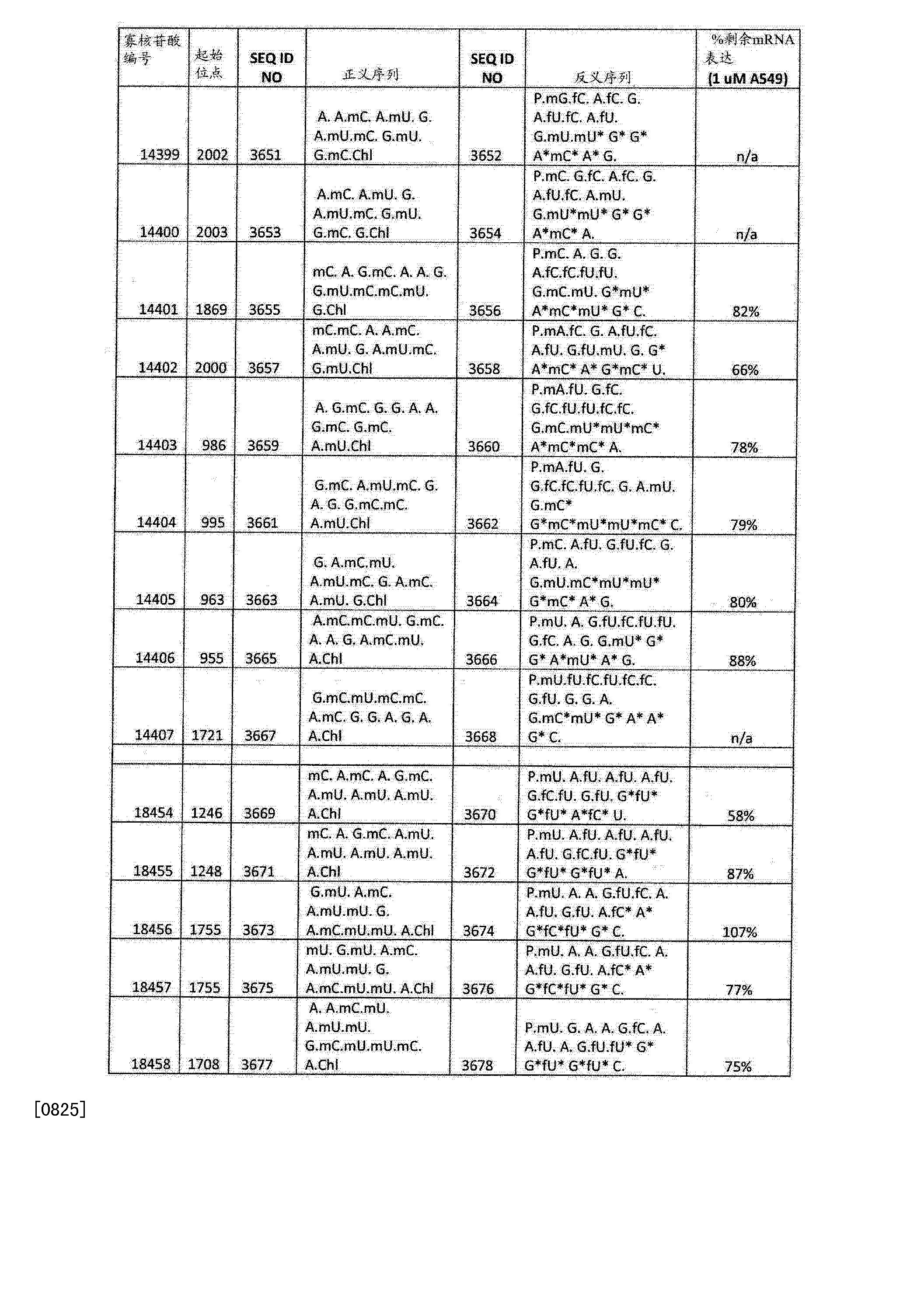 Figure CN103108642BD02051