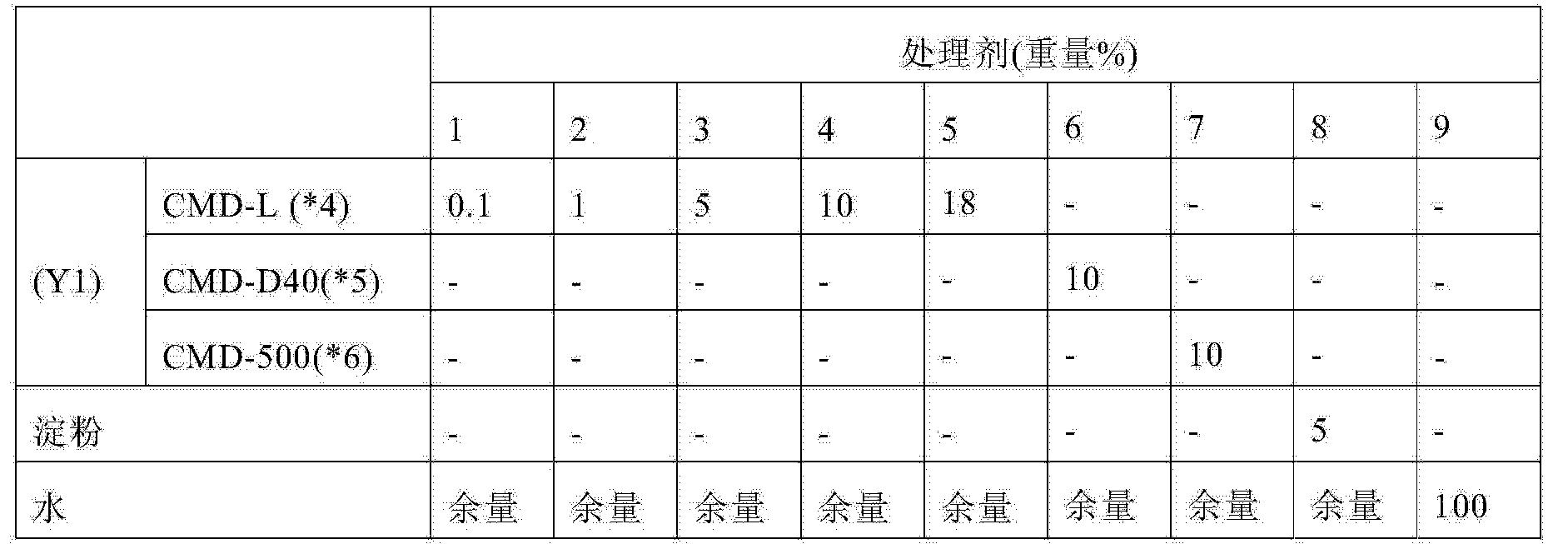 Figure CN104910692AD00231