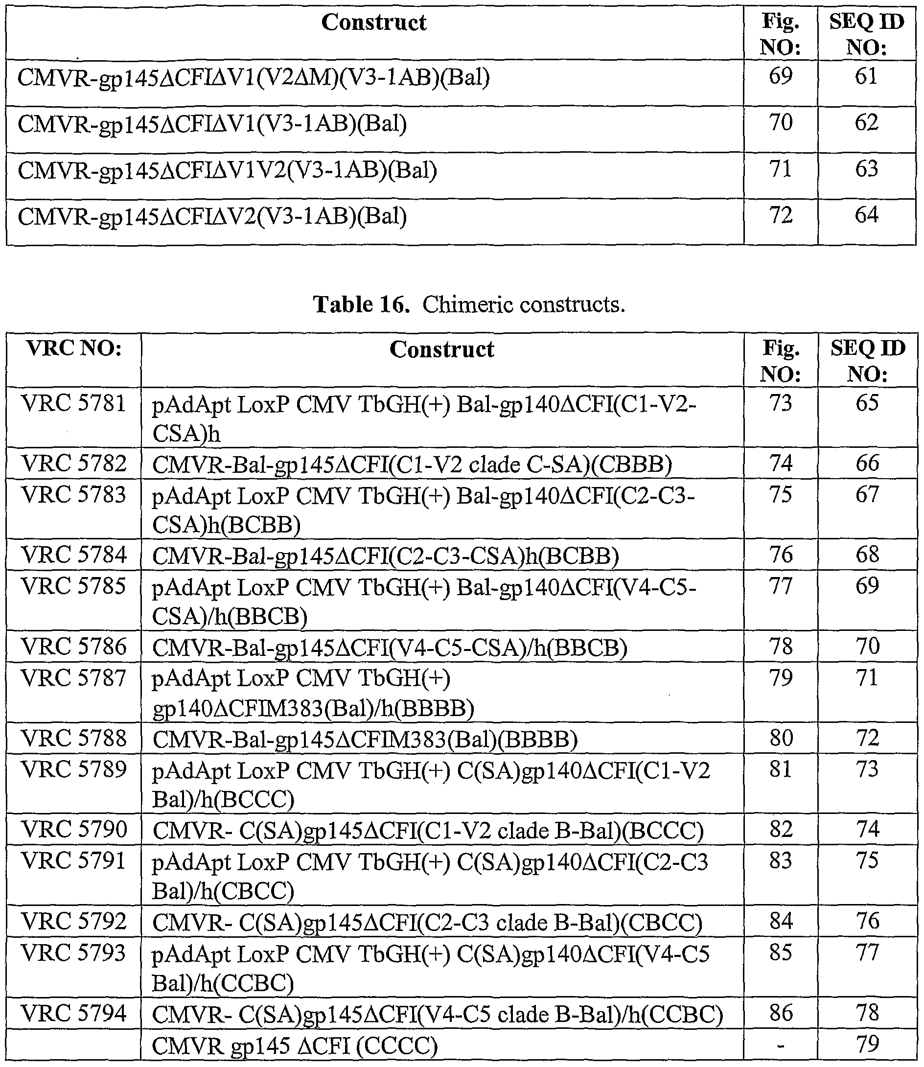WO2005034992A2 - Hiv vaccines based on env of multiple
