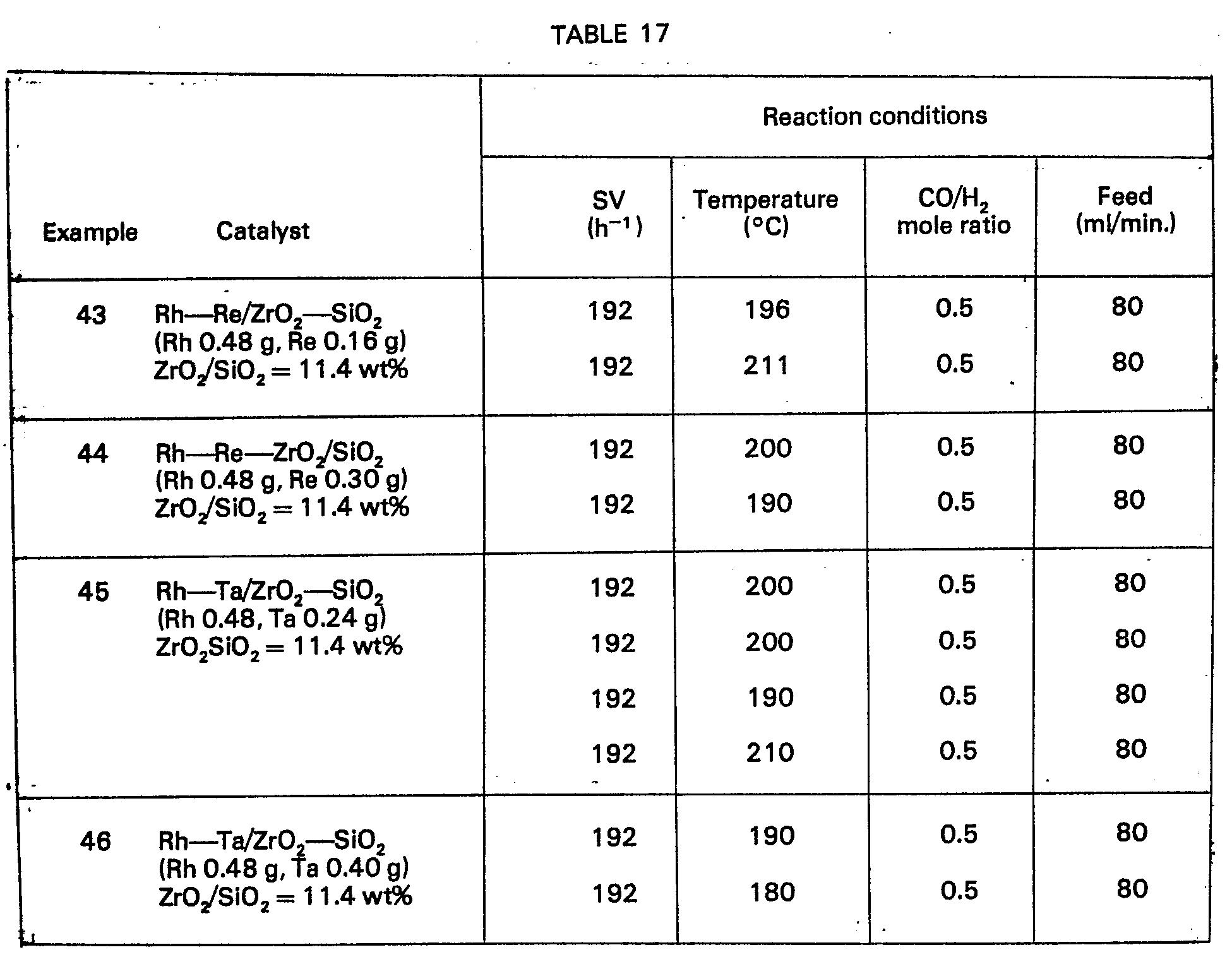 Tantalum Cholride 2.5g 99.9/%