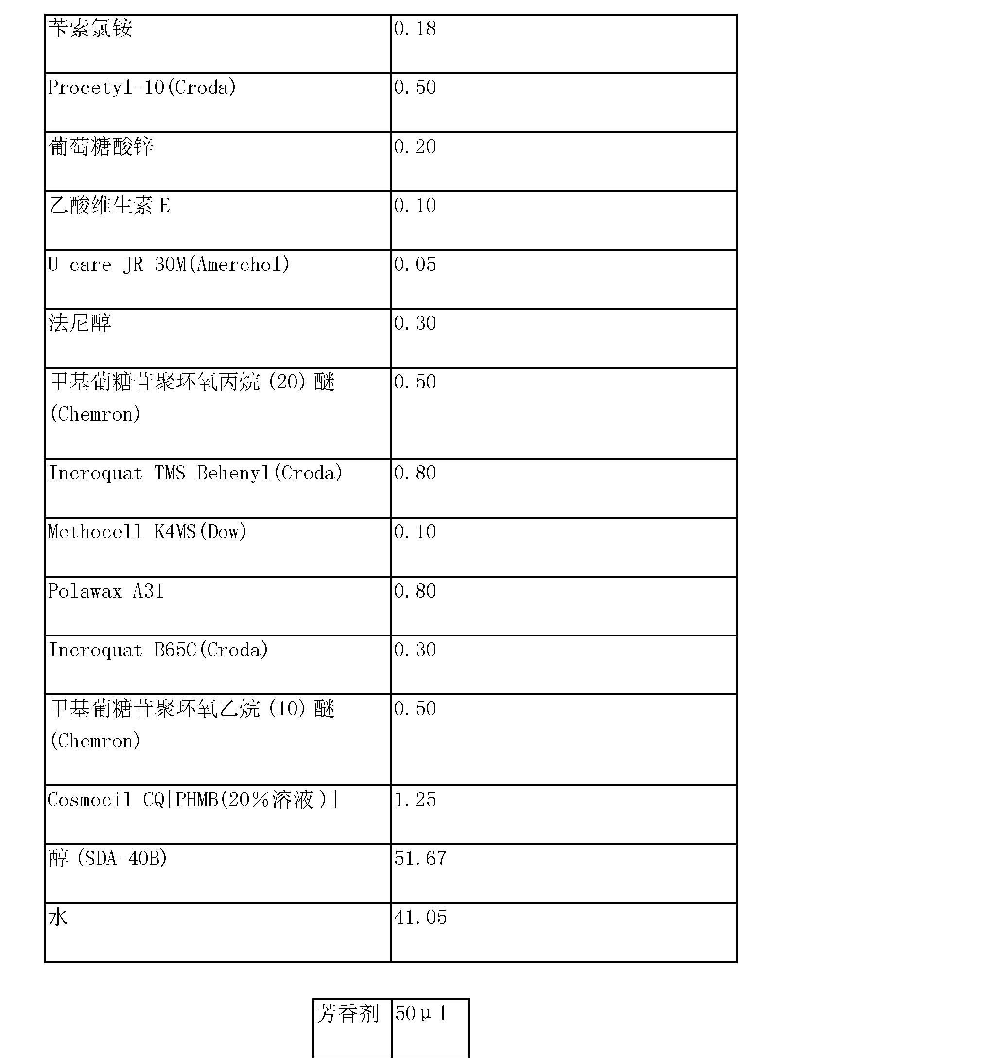 Figure CN101163455BD00401