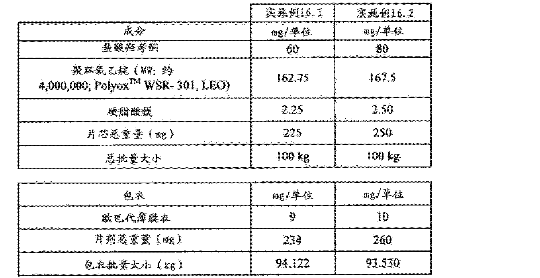Figure CN102688241AD01071