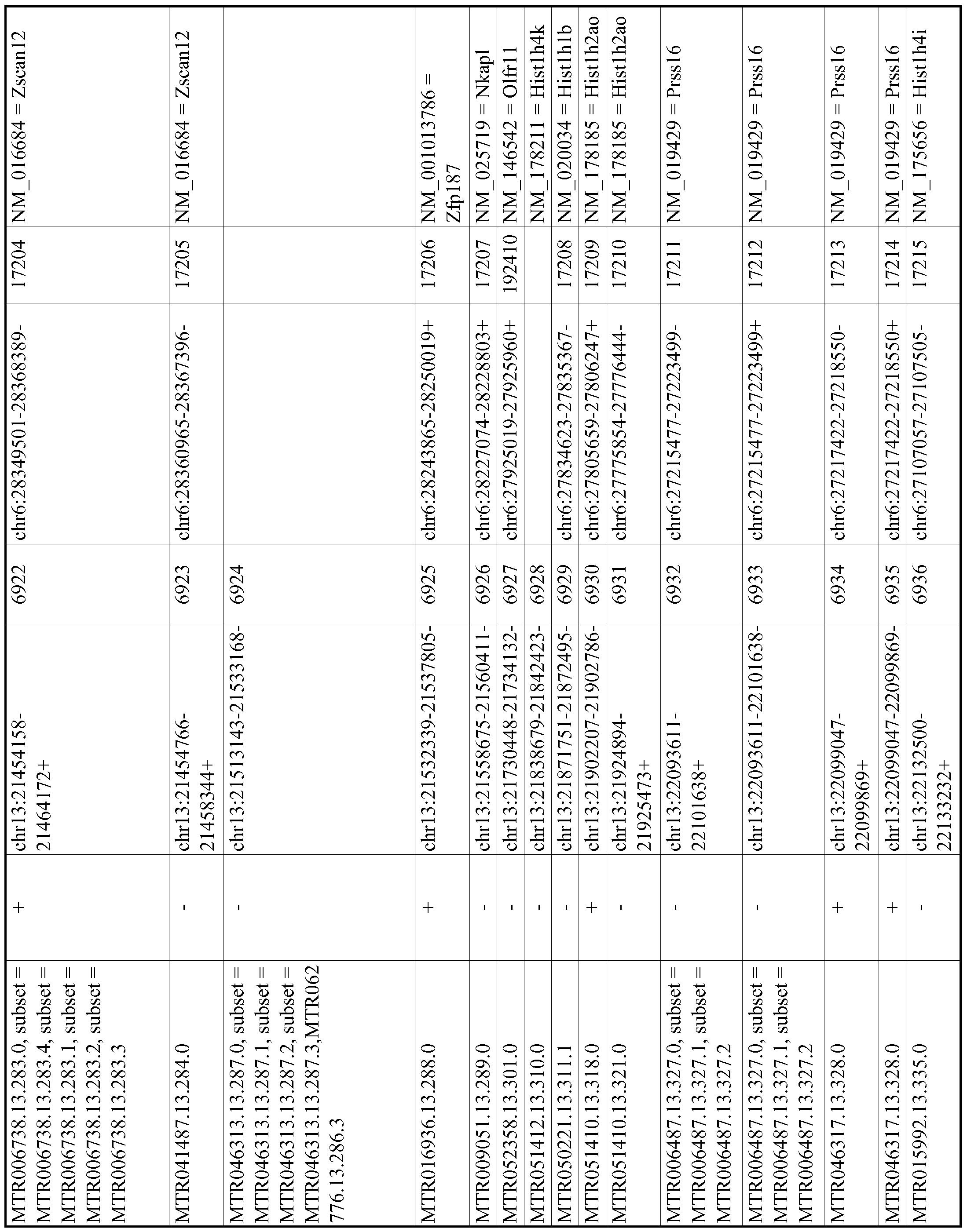 Figure imgf001228_0001