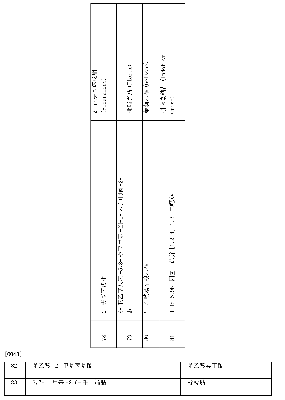 Figure CN101611129BD00221