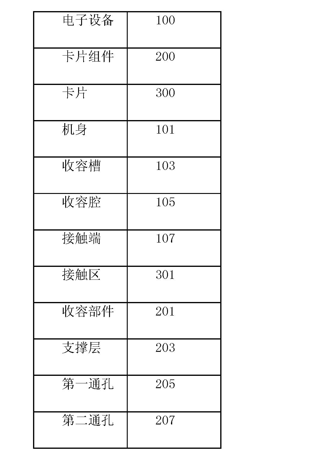 Figure CN102111464AD00041