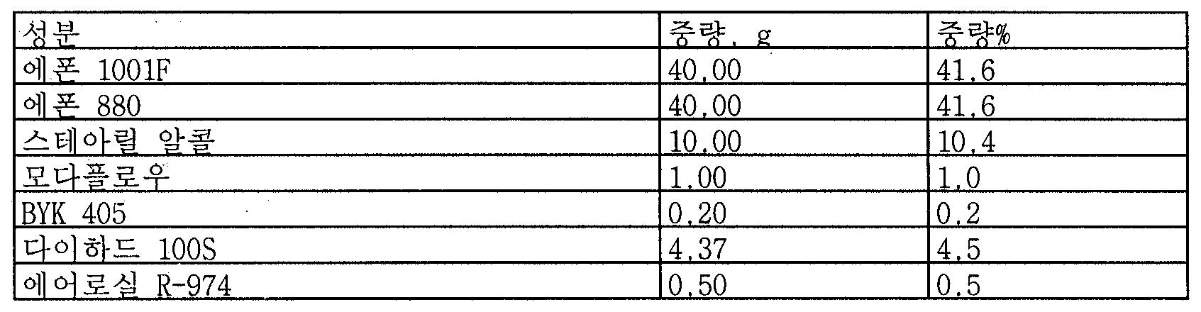 Figure 112006022323406-PCT00008