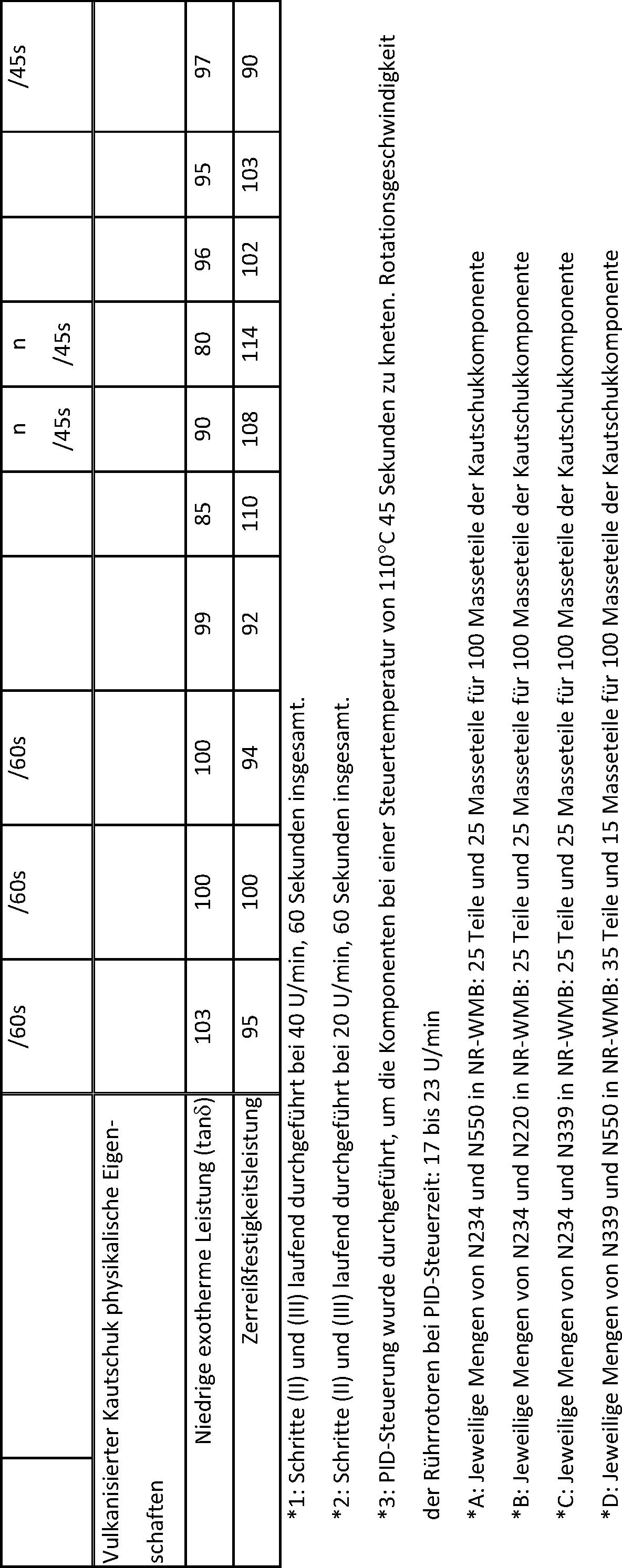 Figure DE112014005088T5_0007