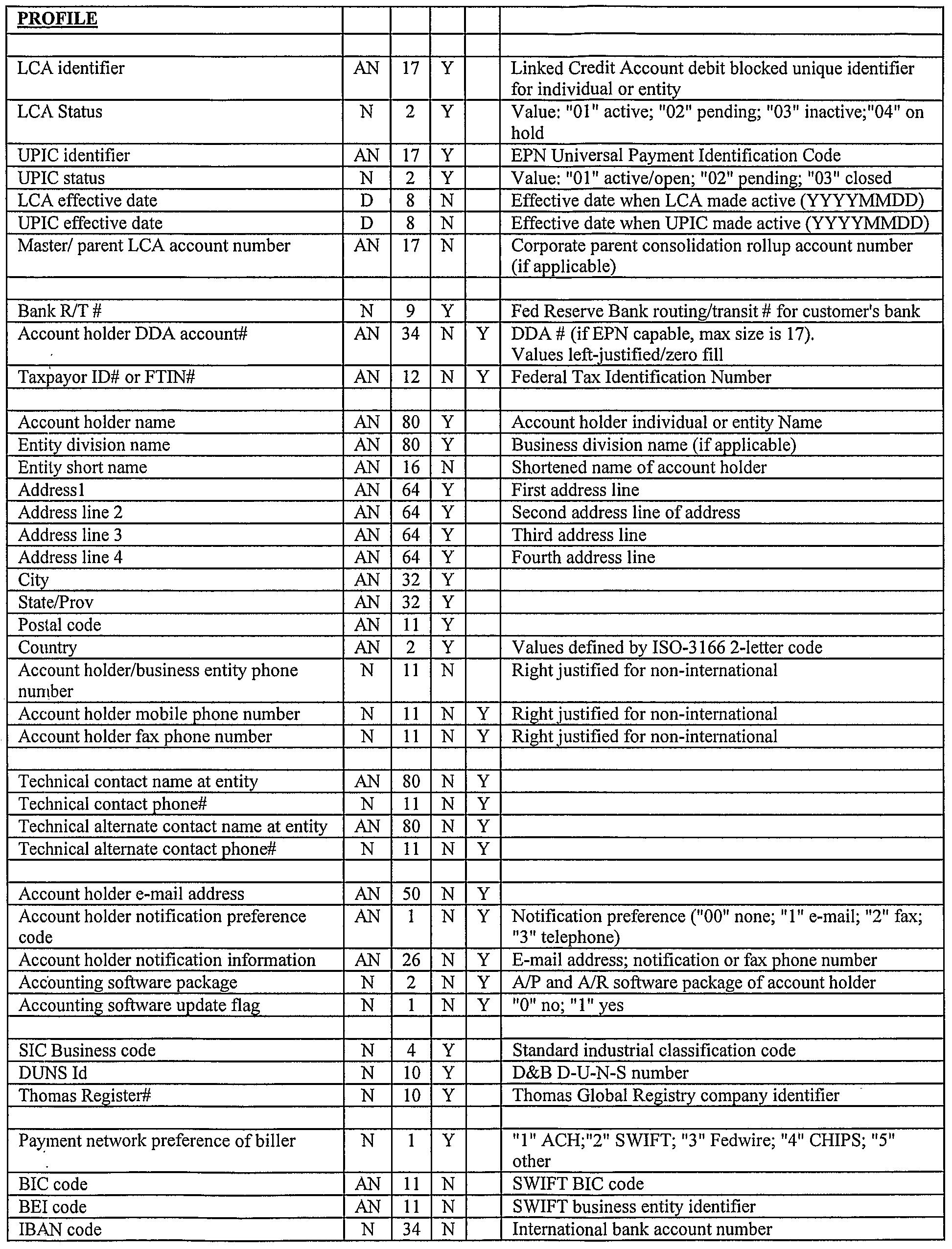 patentimages storage googleapis com/63/22/b9/c306e