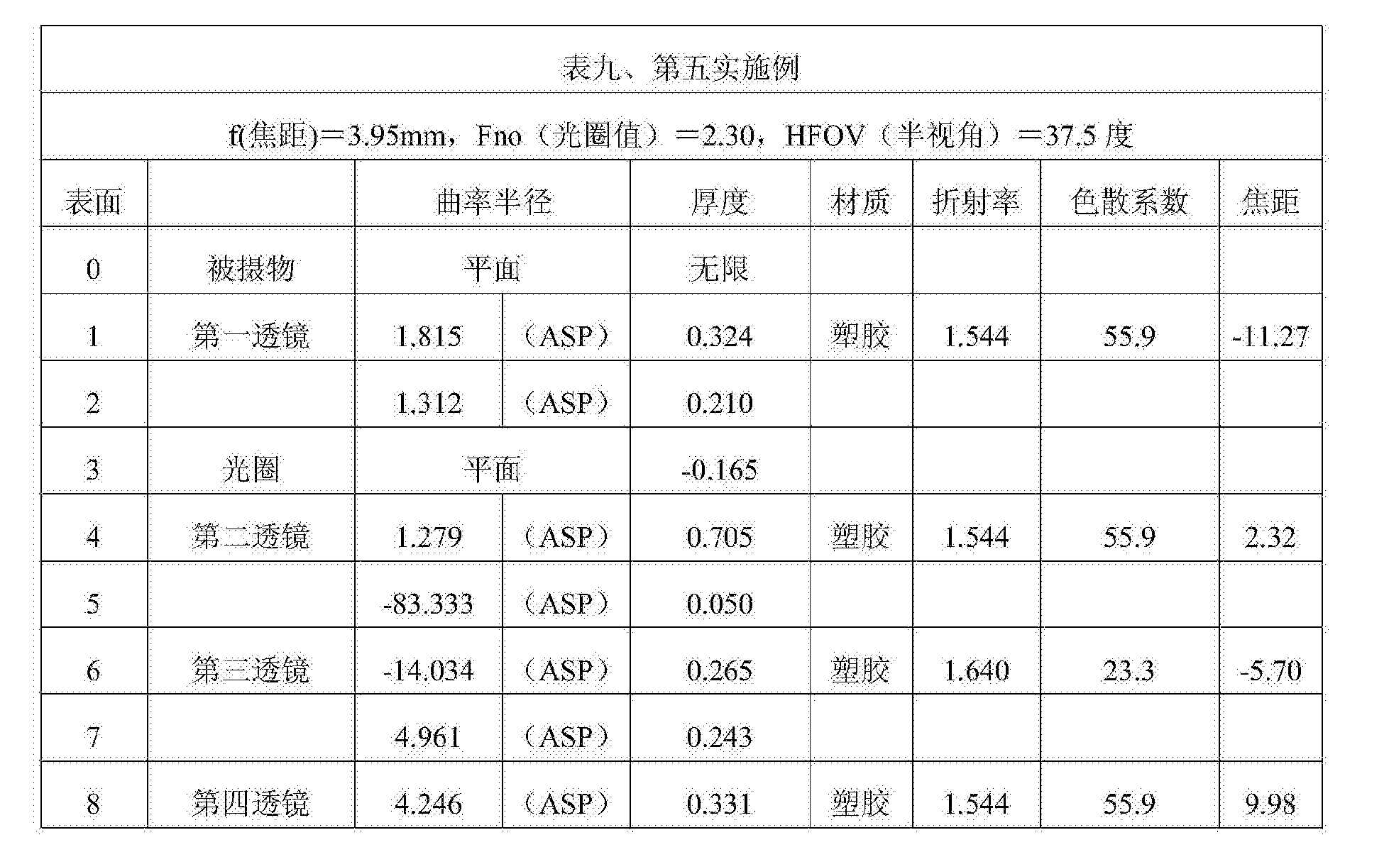Figure CN104808316BD00231