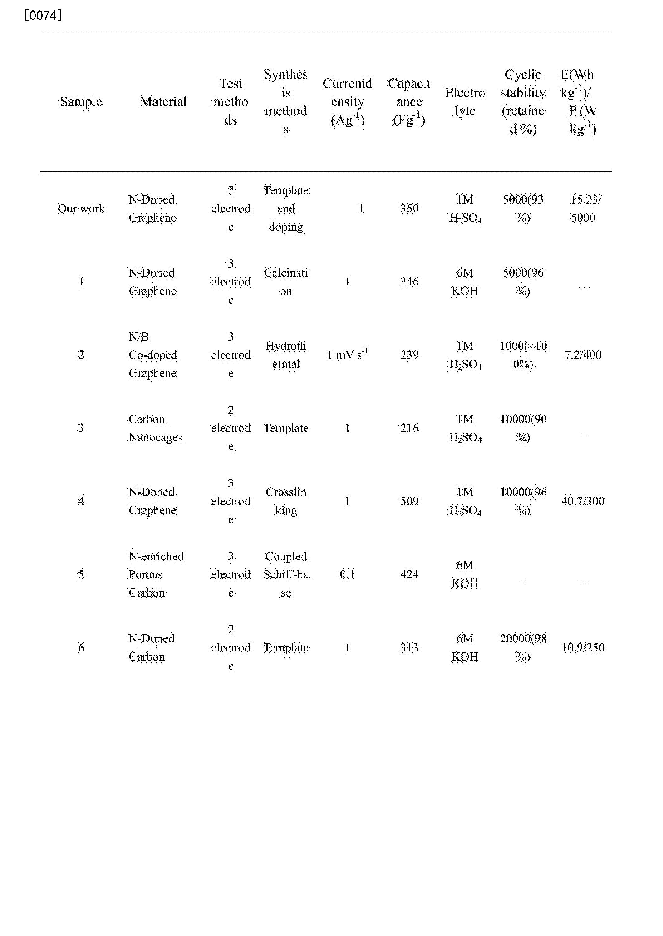 Figure CN107265443AD00101