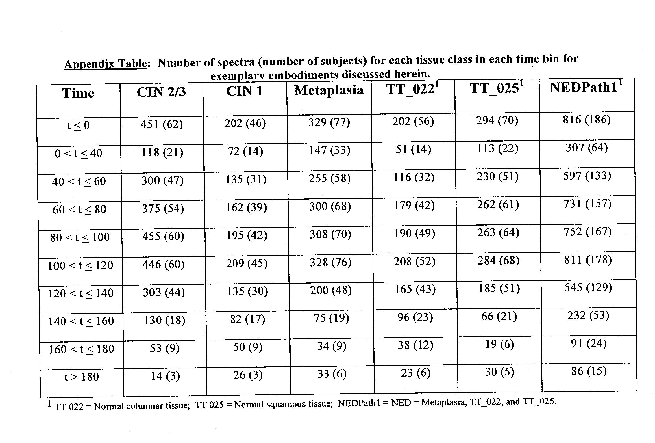 Figure US20040023406A1-20040205-P00001