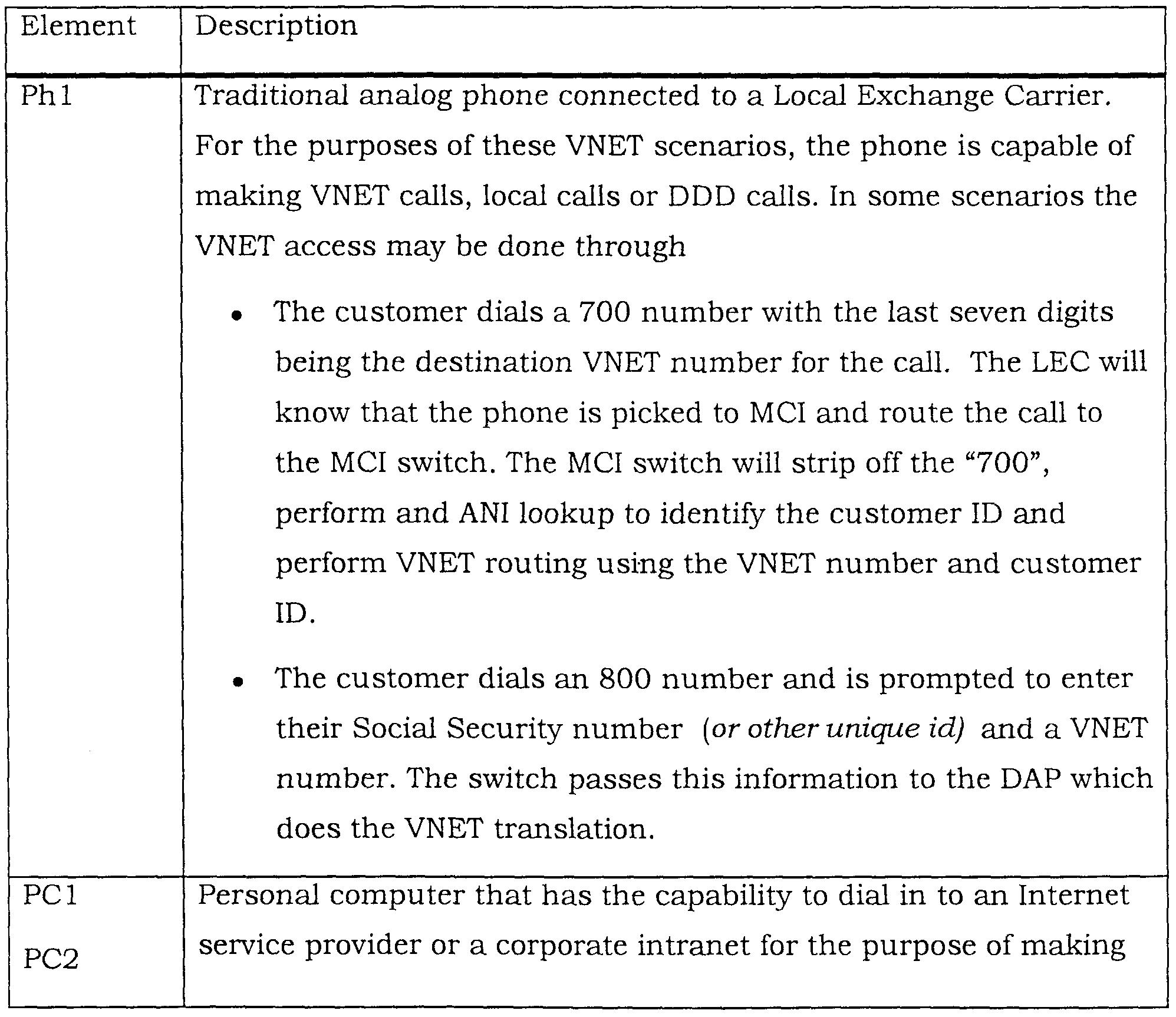 WO1998034391A2 - A communication system architecture - Google Patents