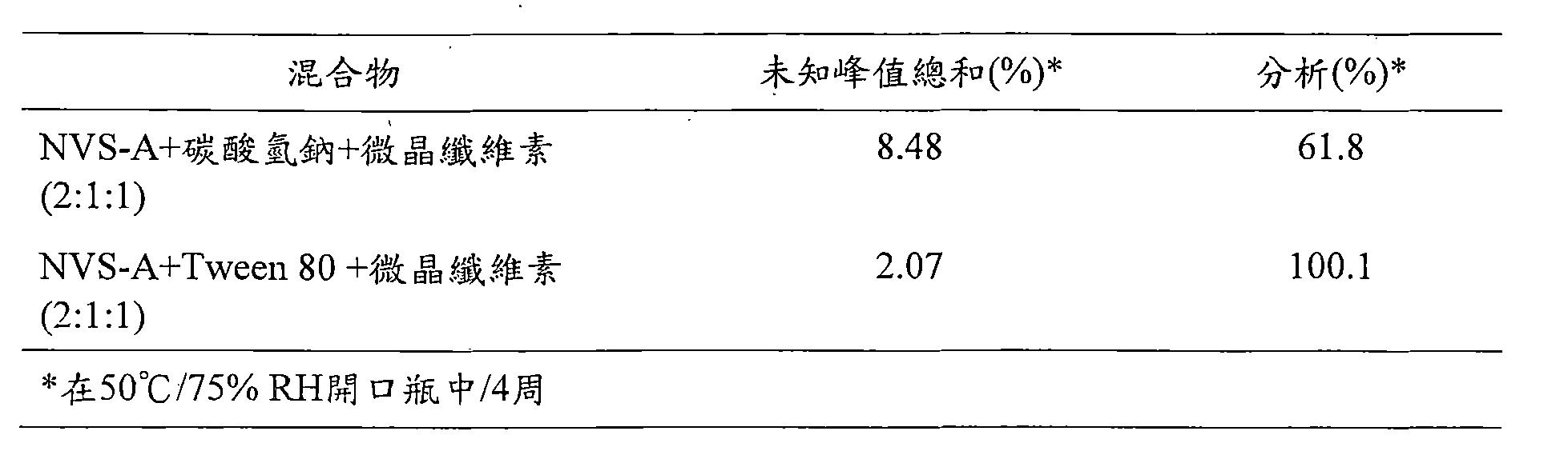 Figure TWI610672BD00011