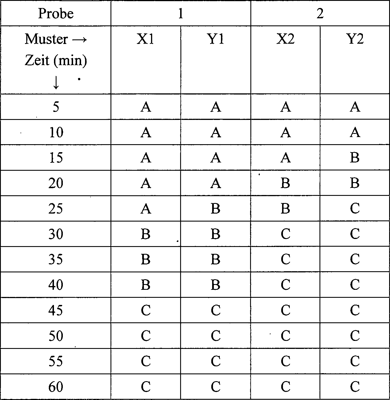 Figure DE202014011155U1_0002