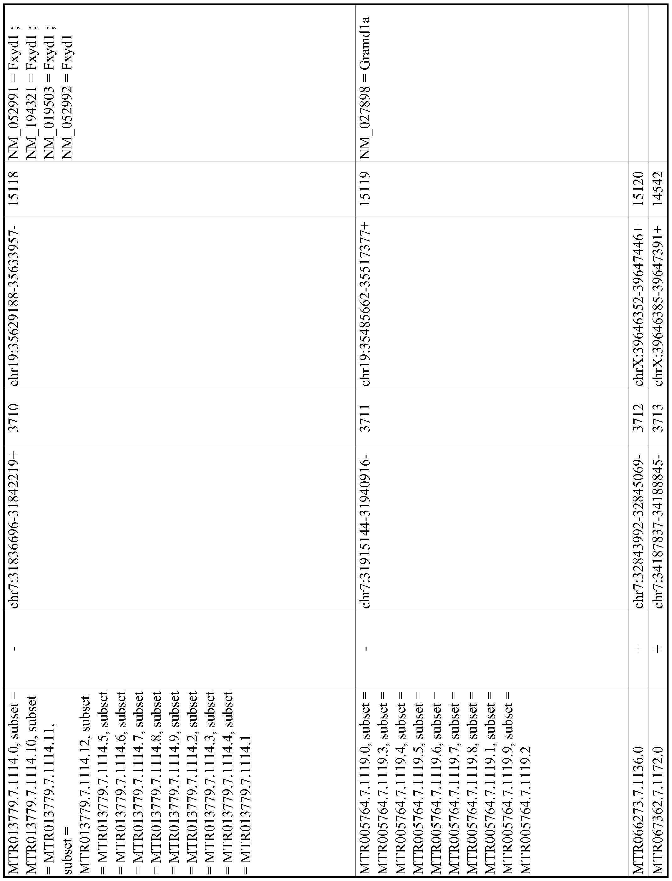 Figure imgf000714_0001