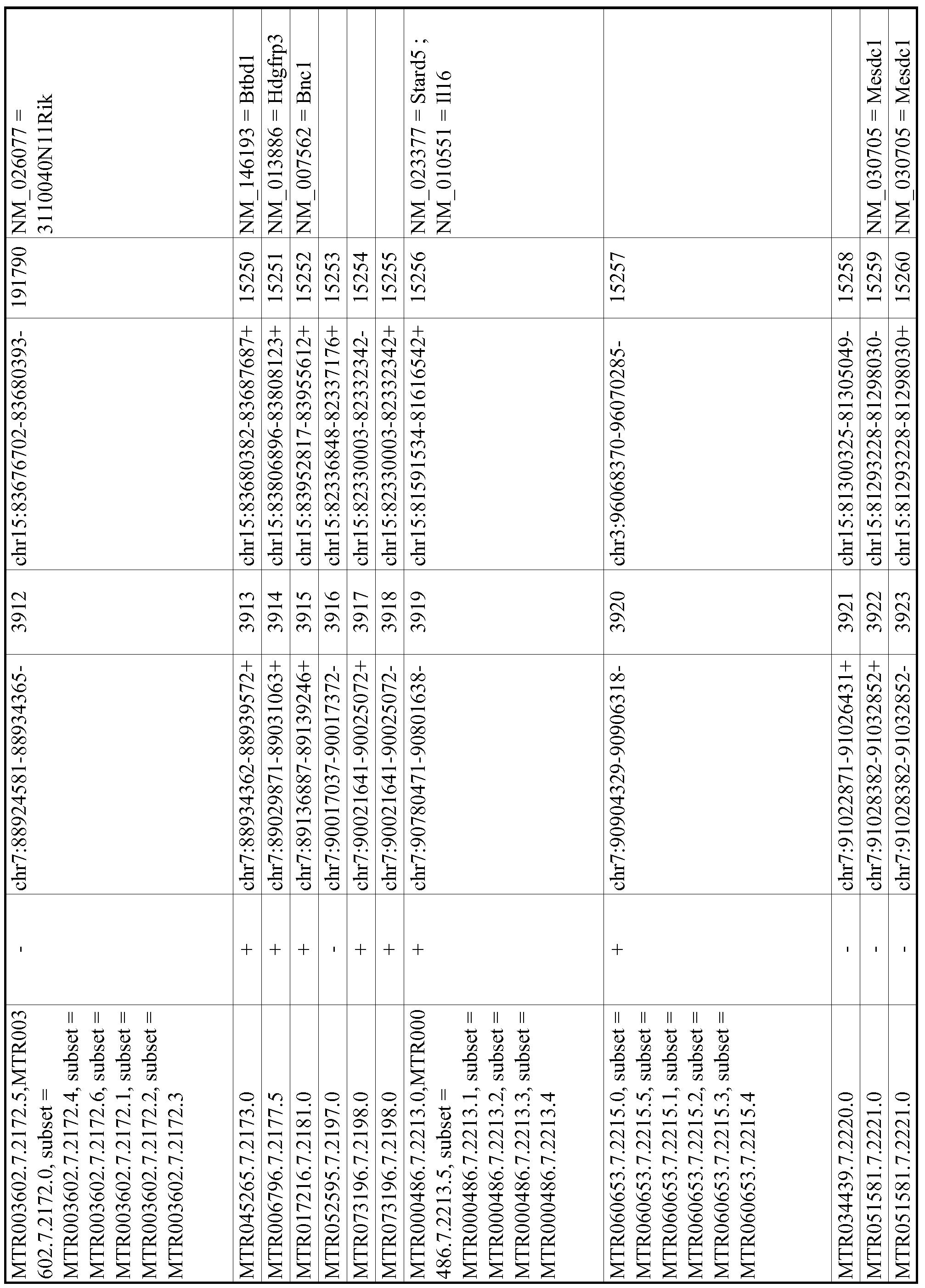 Figure imgf000749_0001