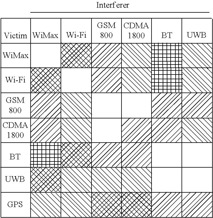 Figure US08559865-20131015-C00001