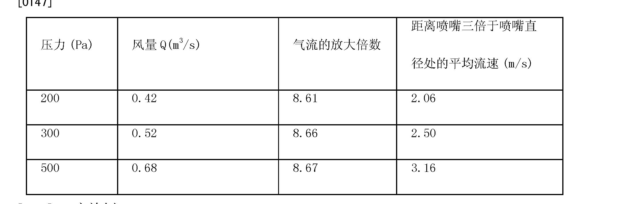 Figure CN101749288BD00121