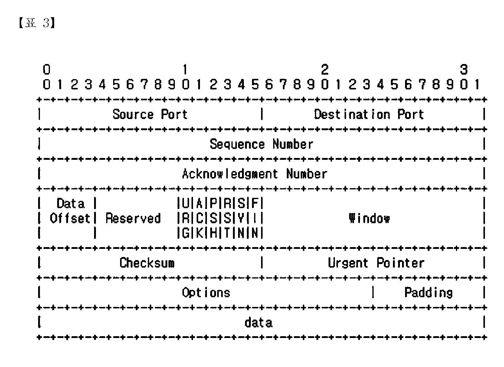 Figure PCTKR2015008986-appb-T000003