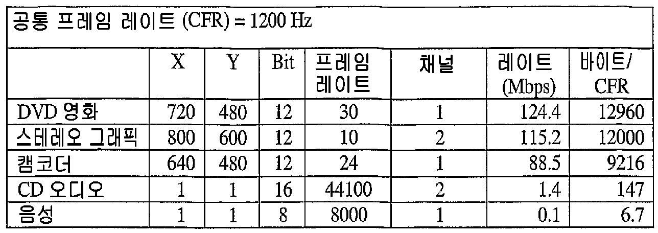Figure 112011040607250-pat00002