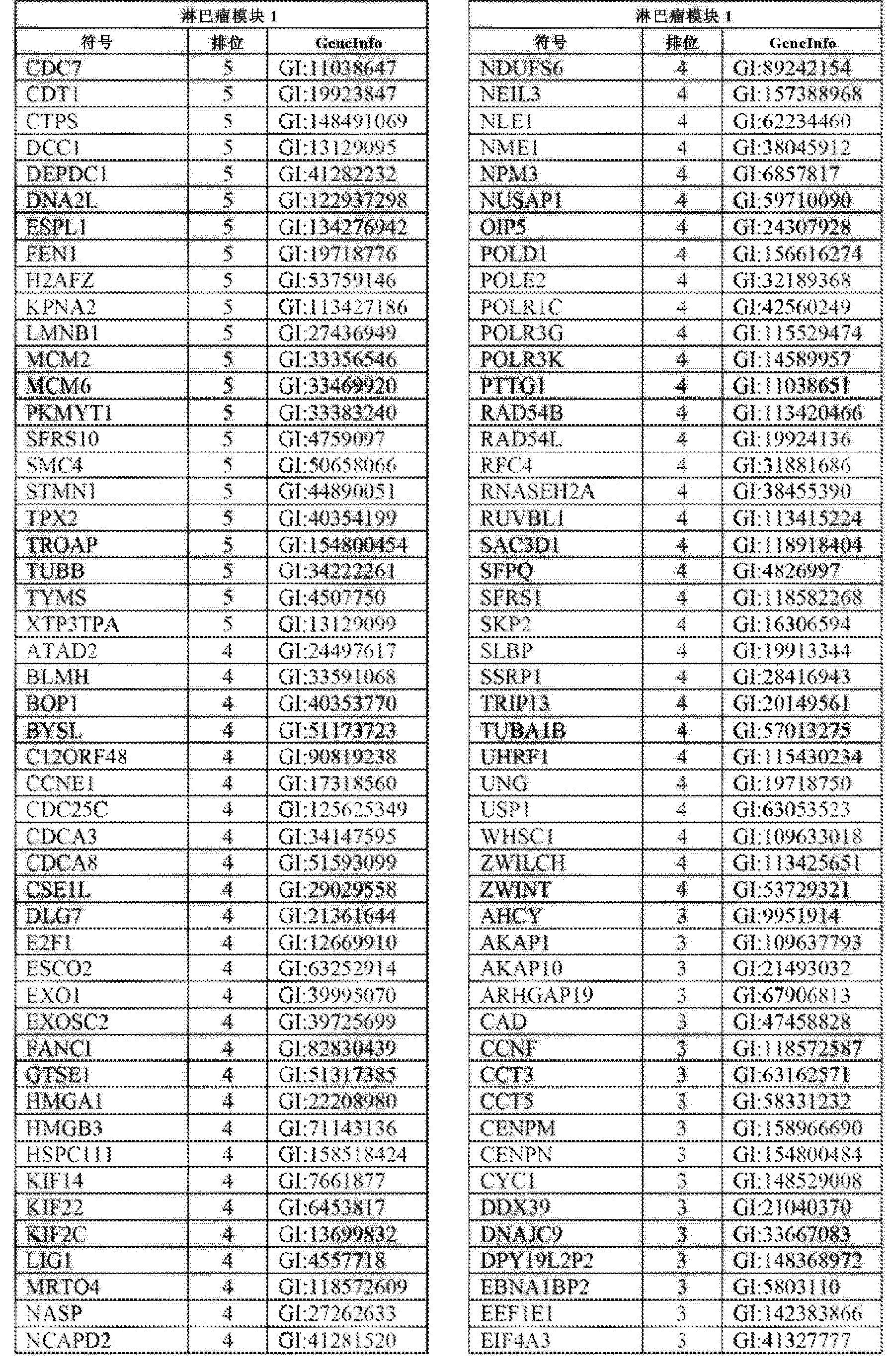 Figure CN102858999AD02521