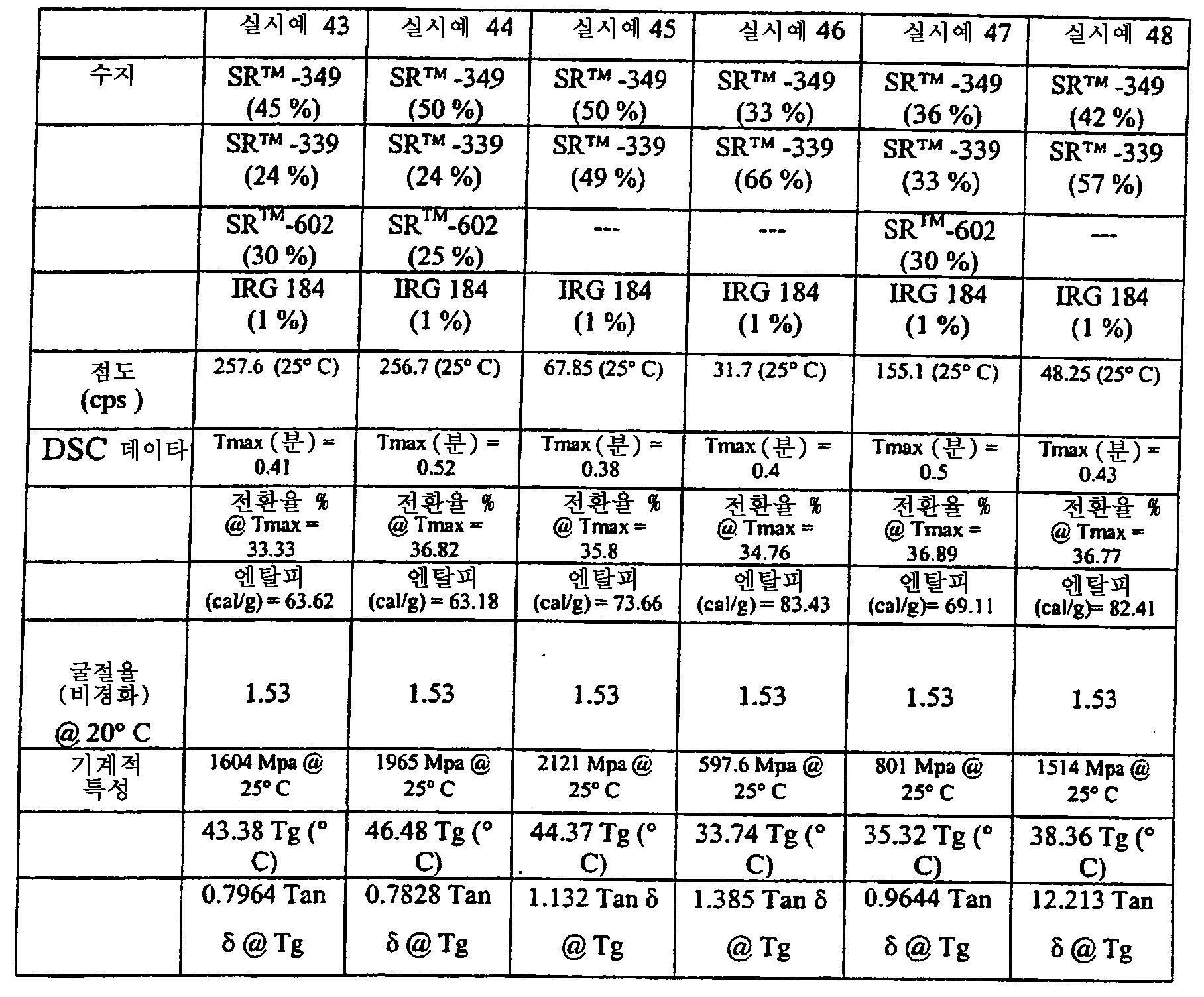 Figure 112002019257448-pct00009