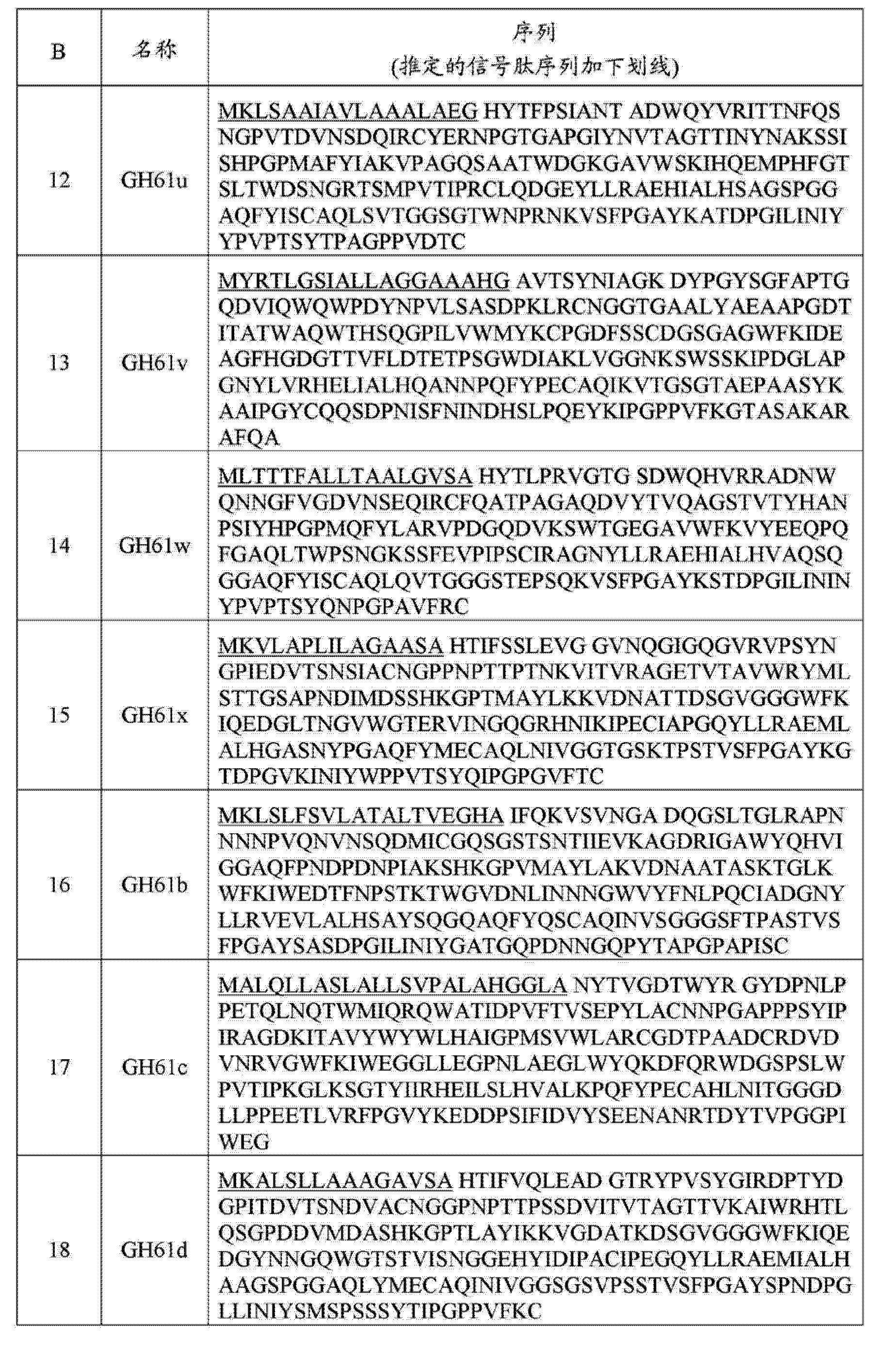 Figure CN103080306BD00151