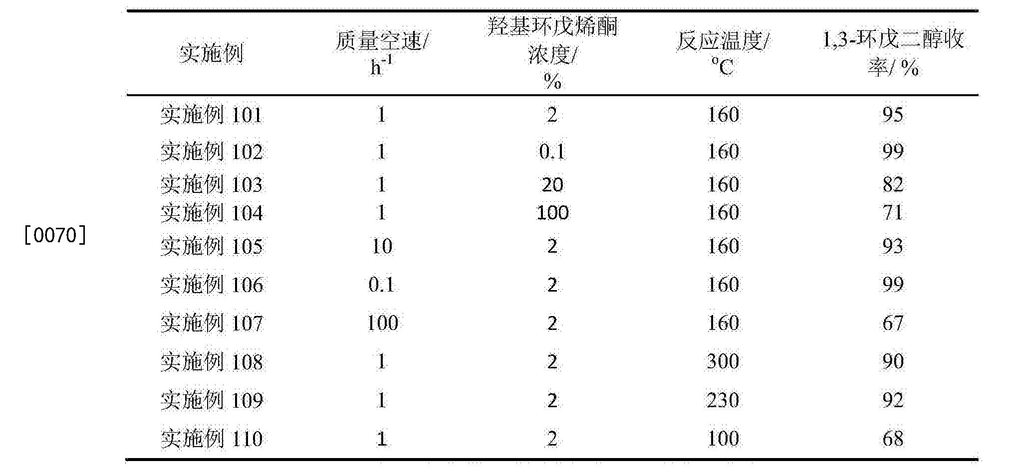 Figure CN106866364AD00102