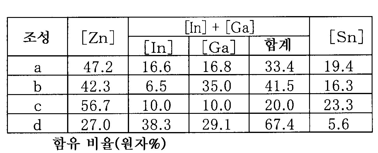 Figure 112015023570209-pct00016
