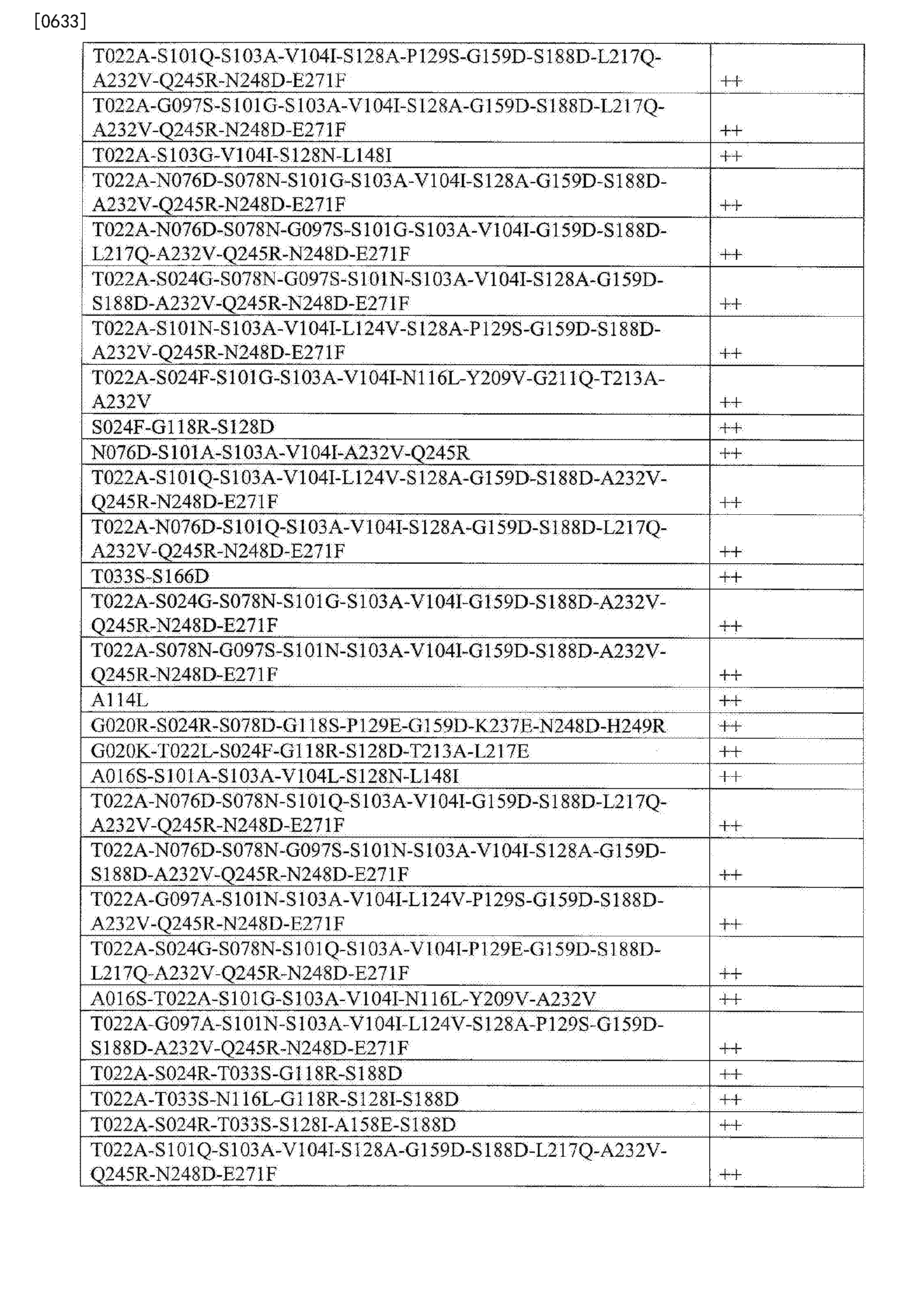 Figure CN103764823BD02351