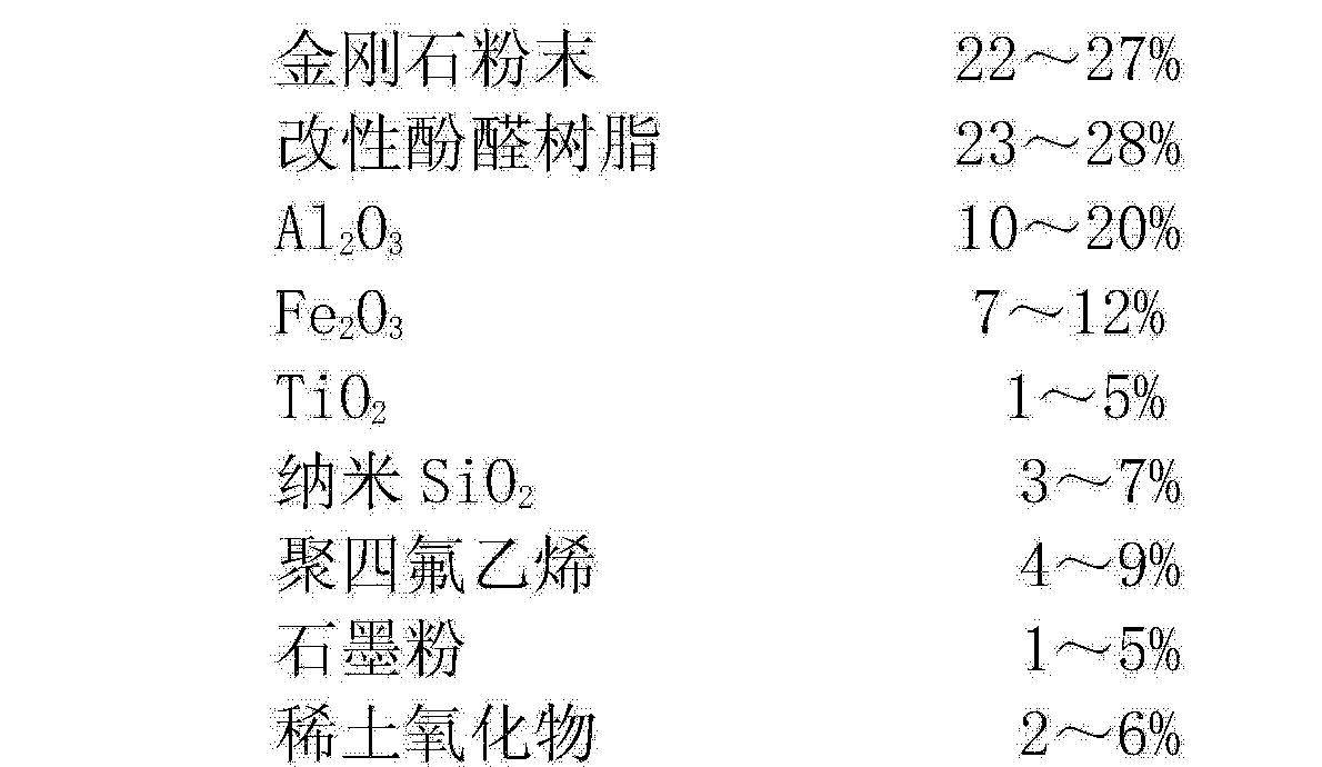 Figure CN104526584AD00041