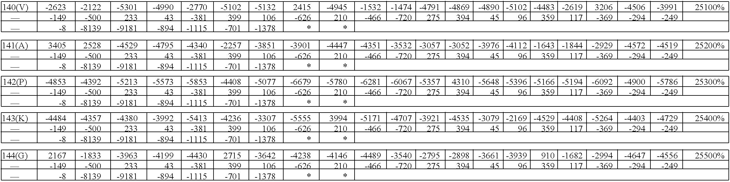 Figure US08945899-20150203-C00025