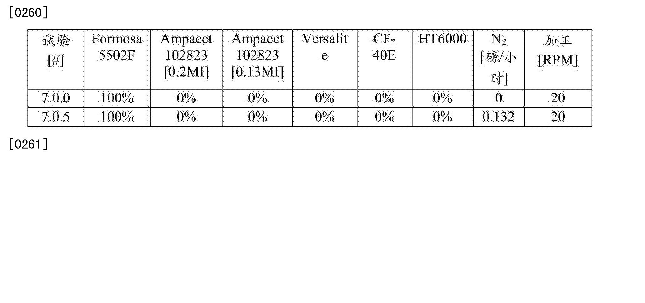 Figure CN105517775AD00331