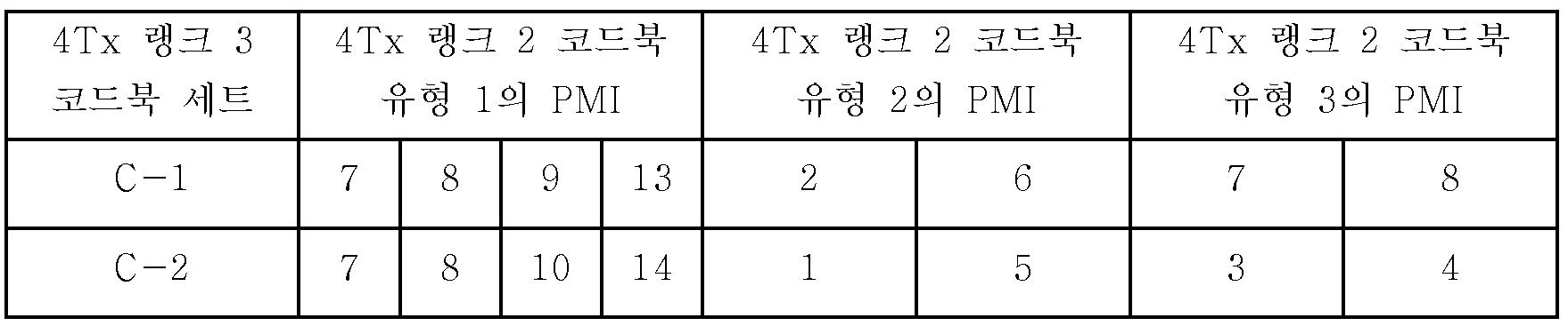 Figure 112010009825391-pat00024
