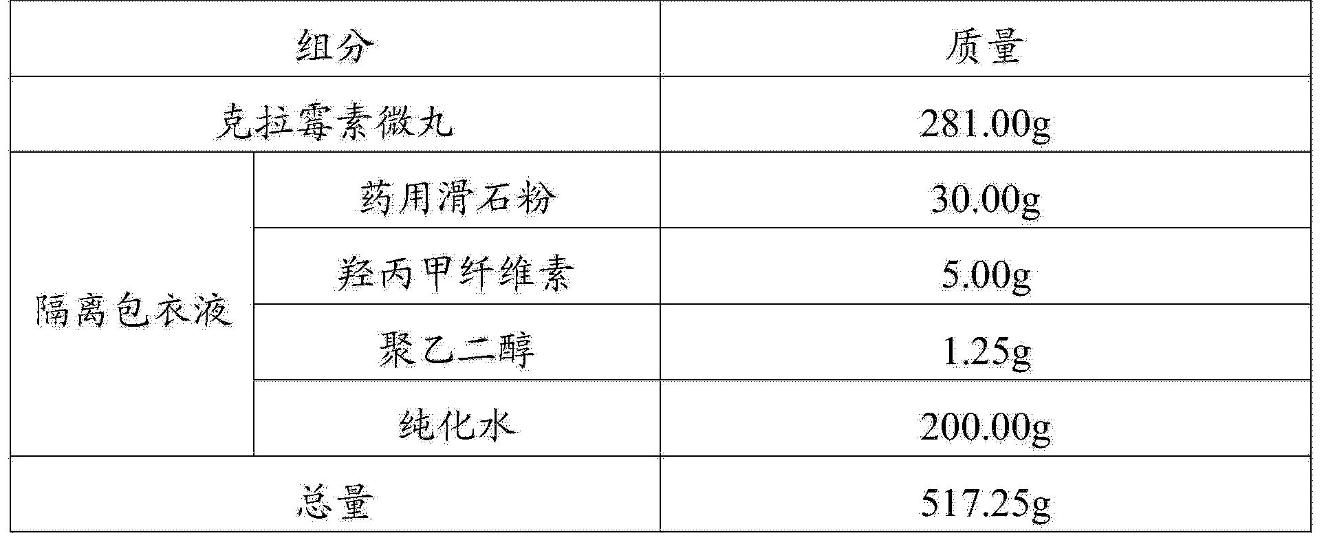 Figure CN103432102BD00081