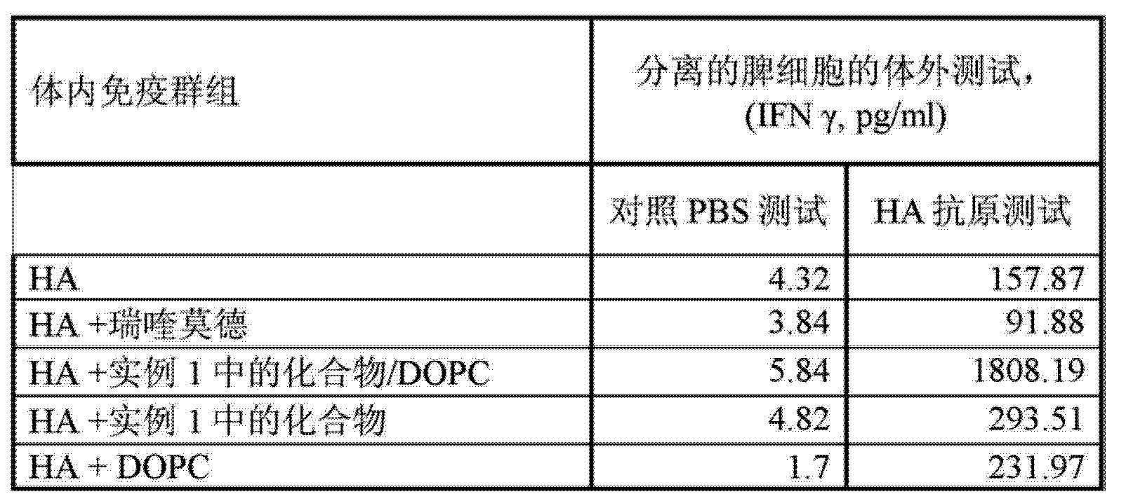 Figure CN103097386AD00091