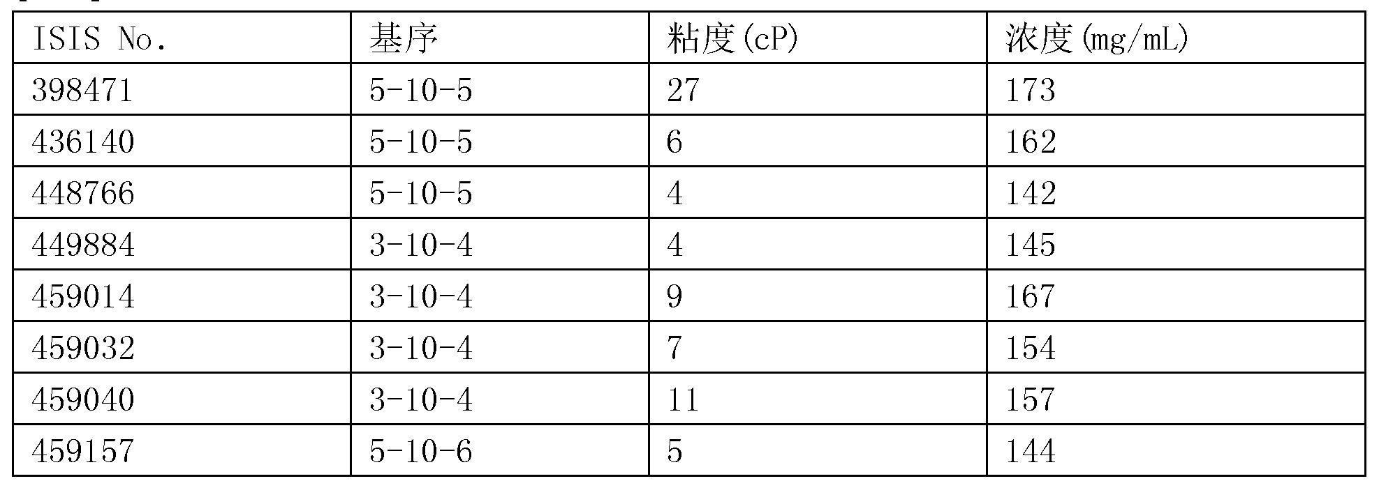 Figure CN103814132BD00831
