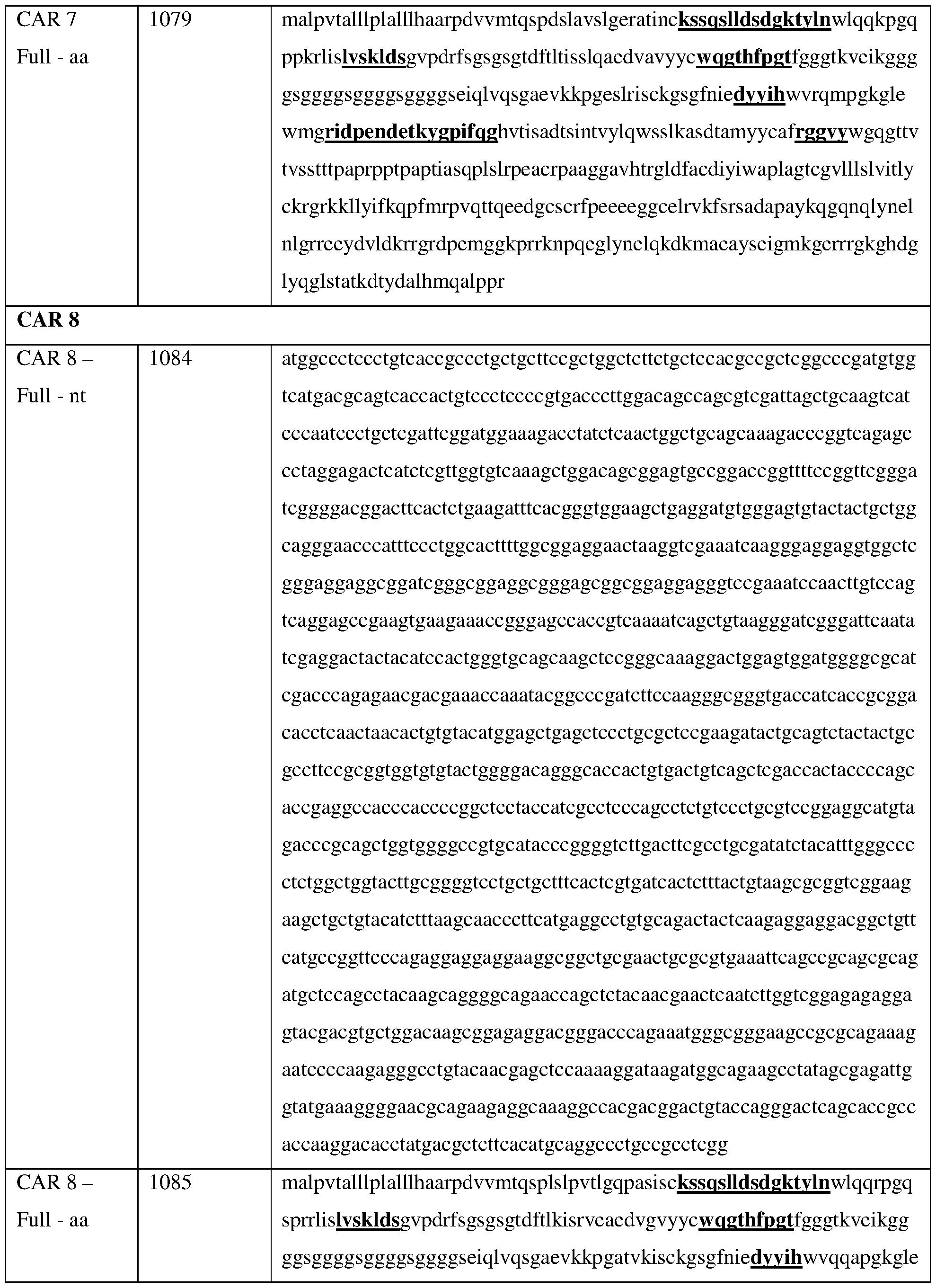 Figure imgf000217_0001