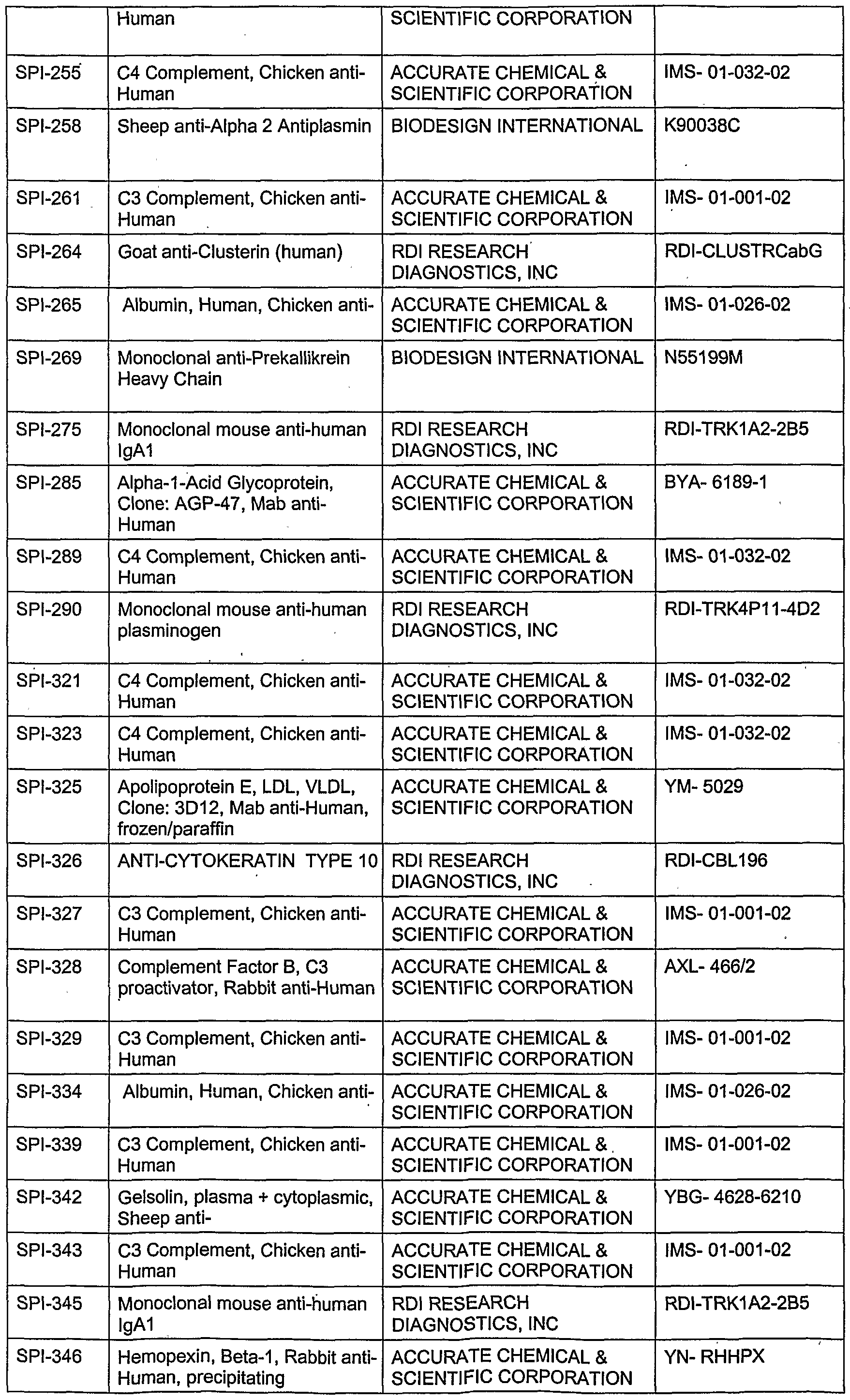 WO2001062785A2 - Protein and gene and their use for diagnosis and