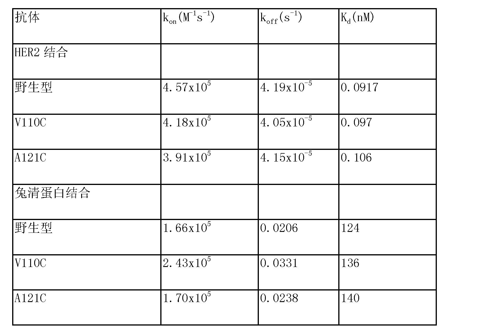 Figure CN103068406AD00401