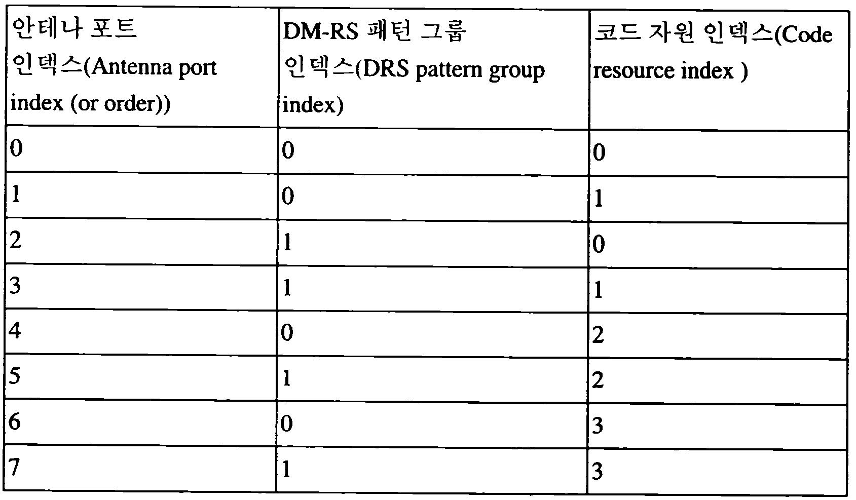 Figure 112017062790950-pat00017