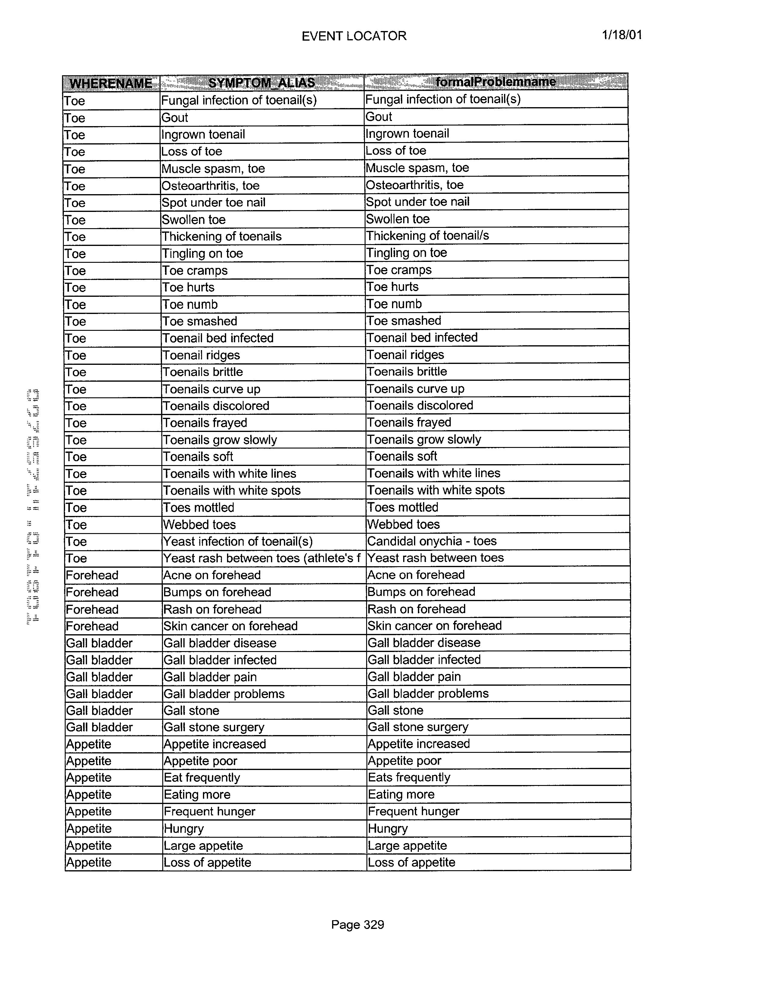 Figure US20030061072A1-20030327-P00330