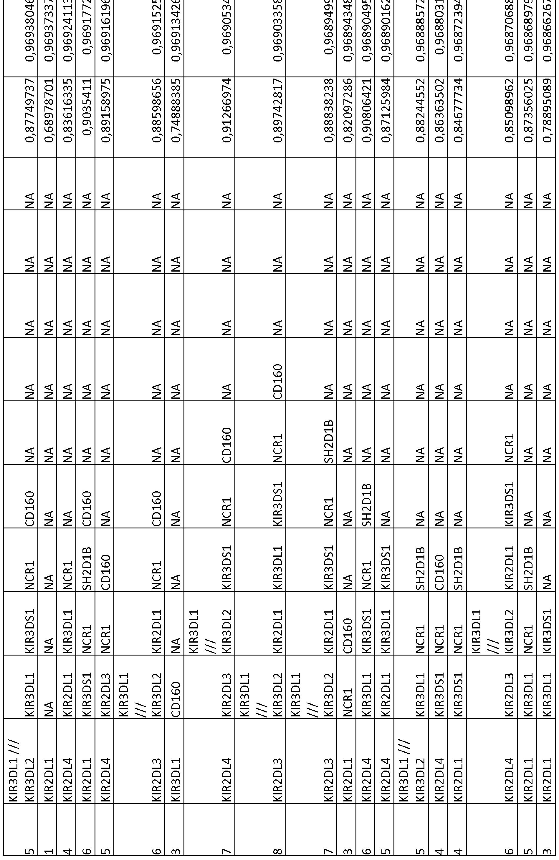 Figure imgf000233_0001