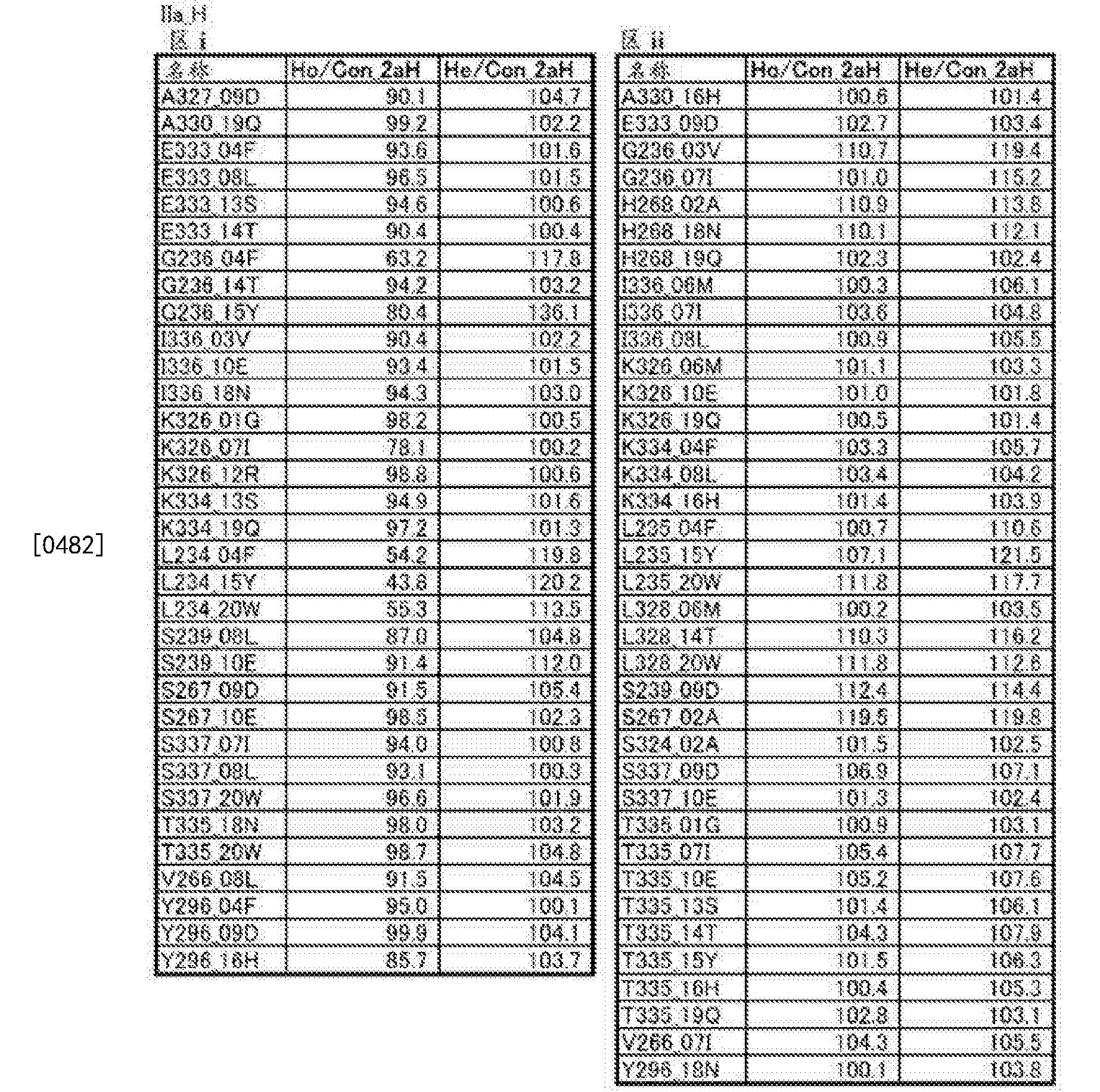 Figure CN105102618BD00661