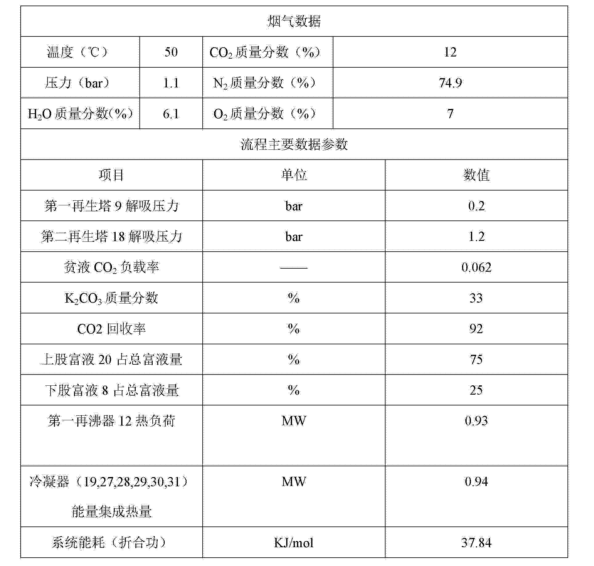 Figure CN102895860AD00061