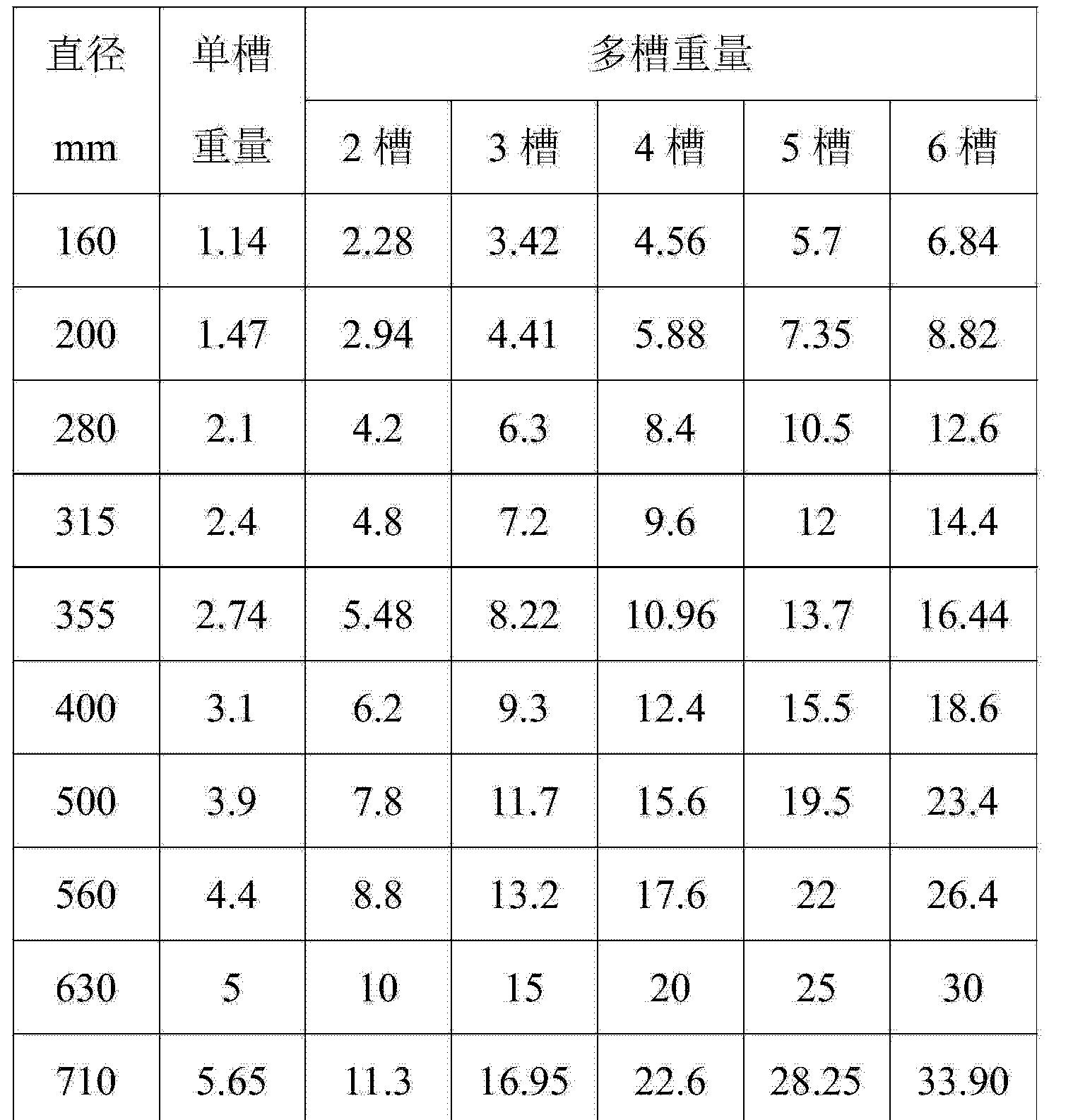 Figure CN103551524BD00101