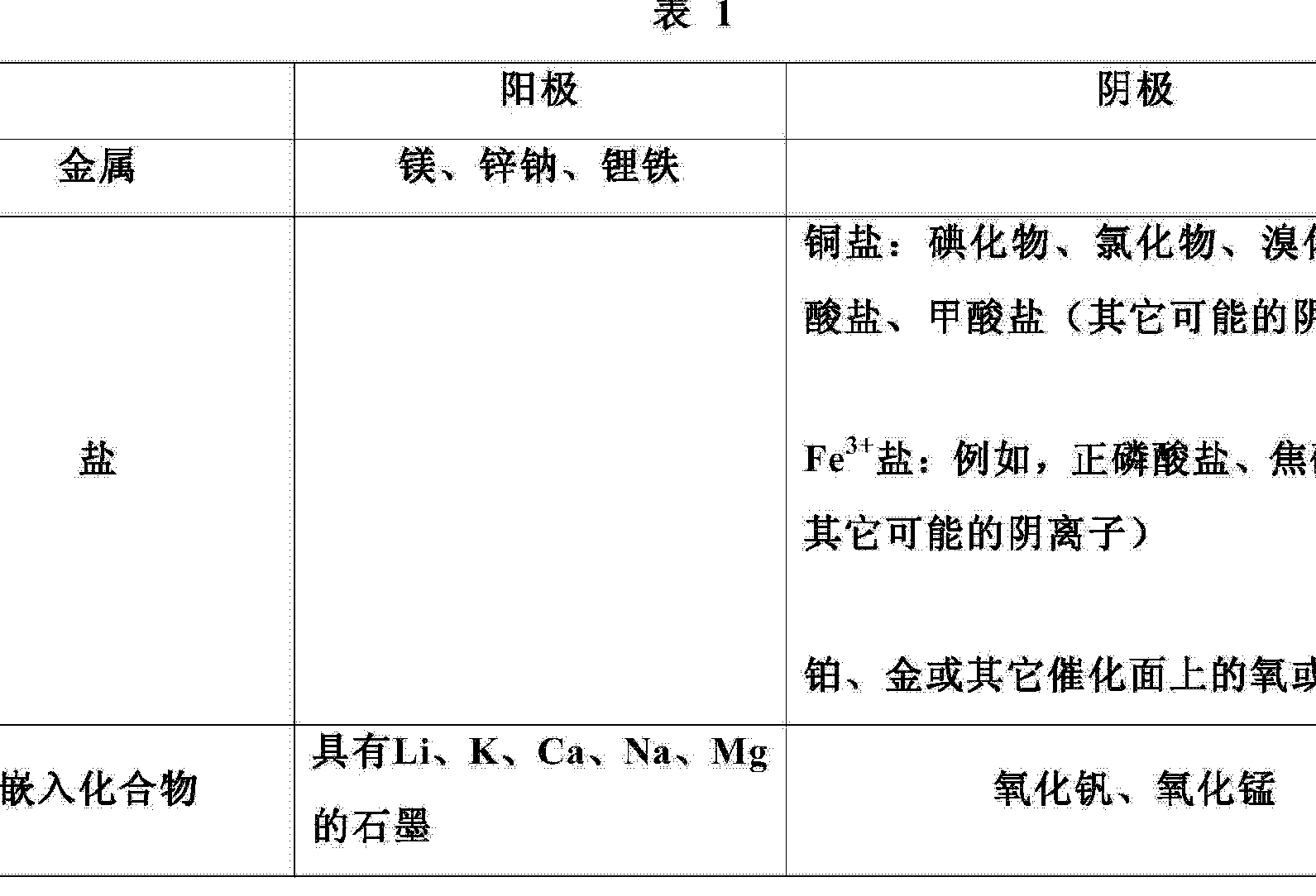 Figure CN103827914AD00271