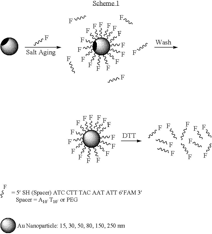 Figure US20100099858A1-20100422-C00001