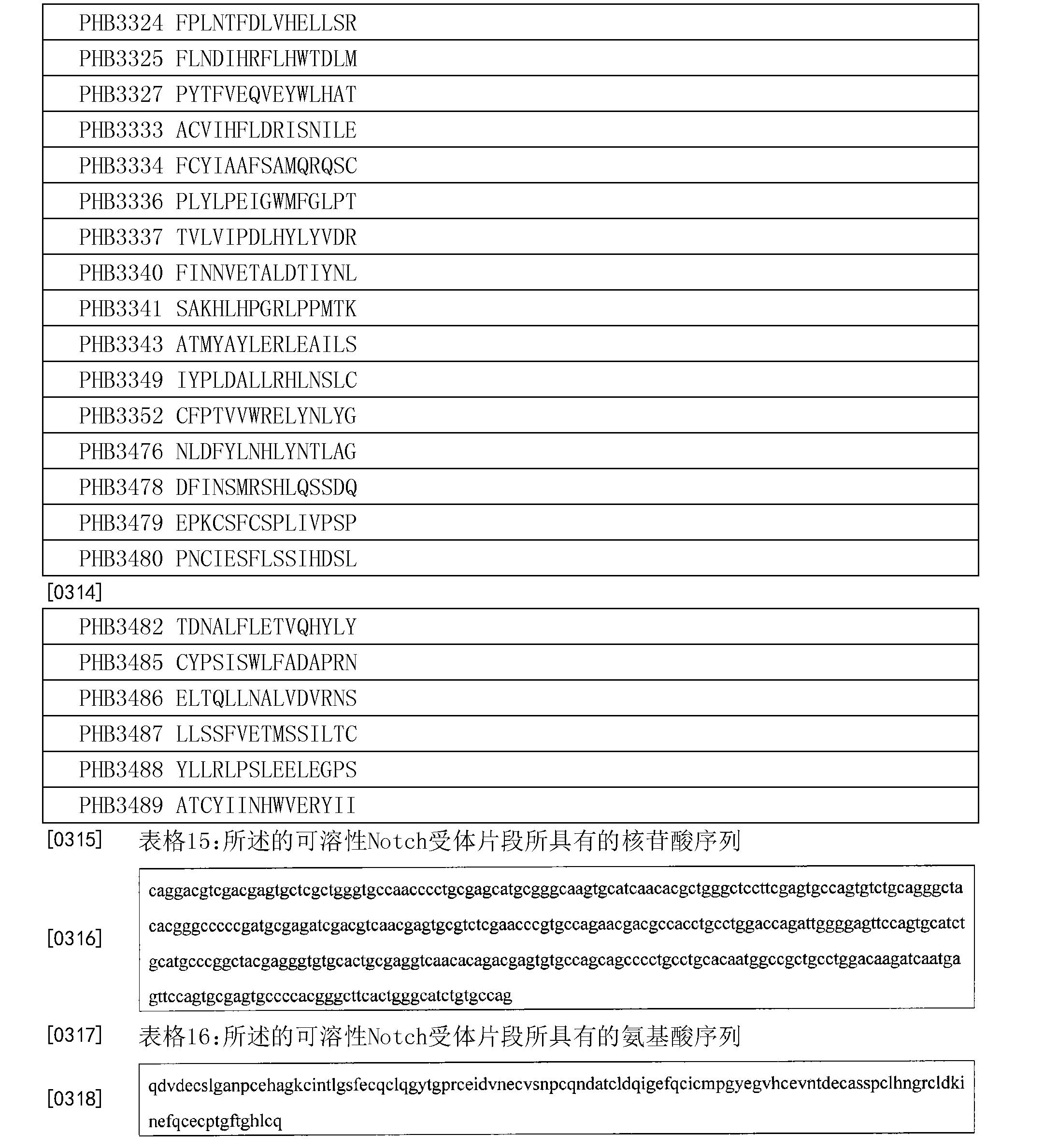 Figure CN102481341BD00501