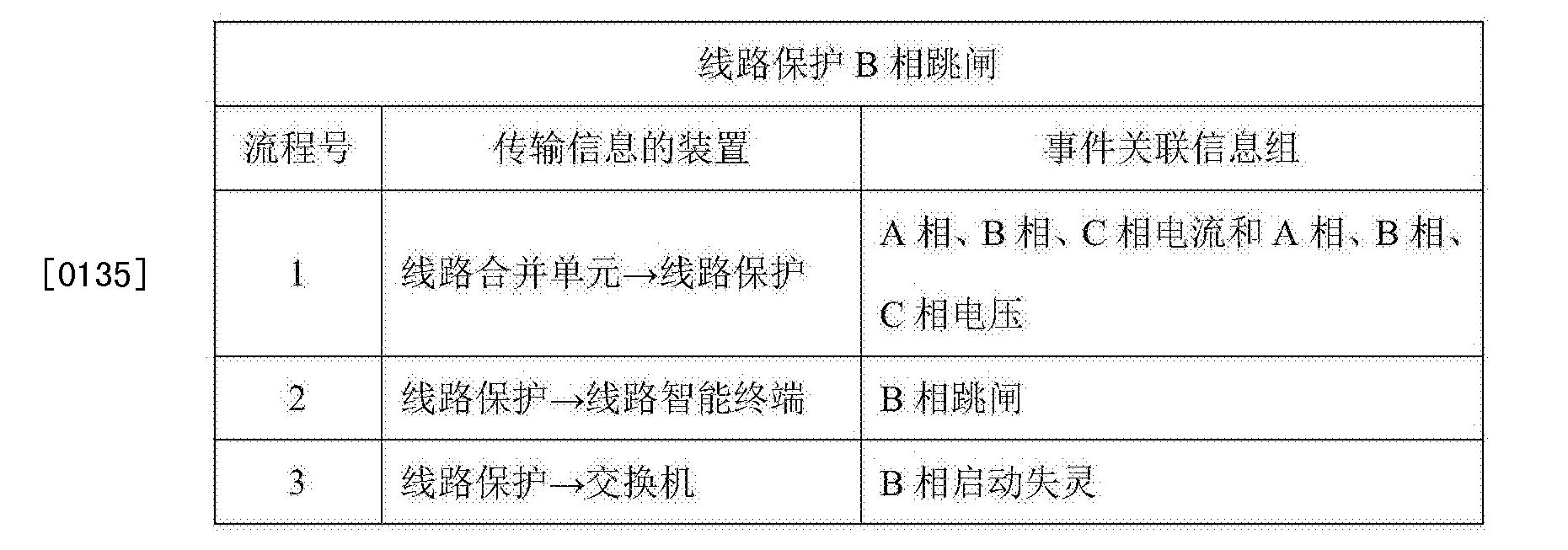 Figure CN105573283AD00182
